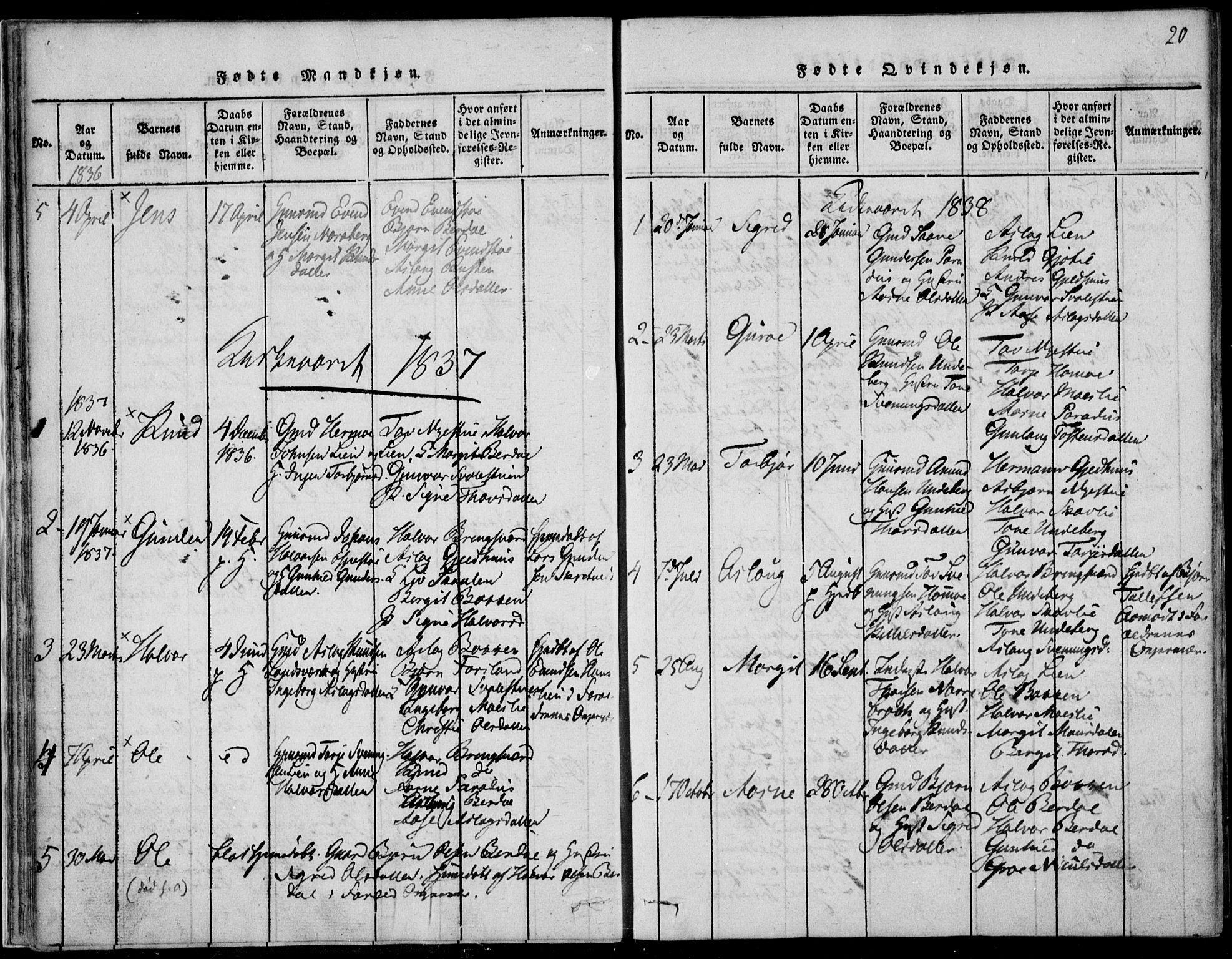 SAKO, Vinje kirkebøker, F/Fb/L0001: Ministerialbok nr. II 1, 1814-1843, s. 20