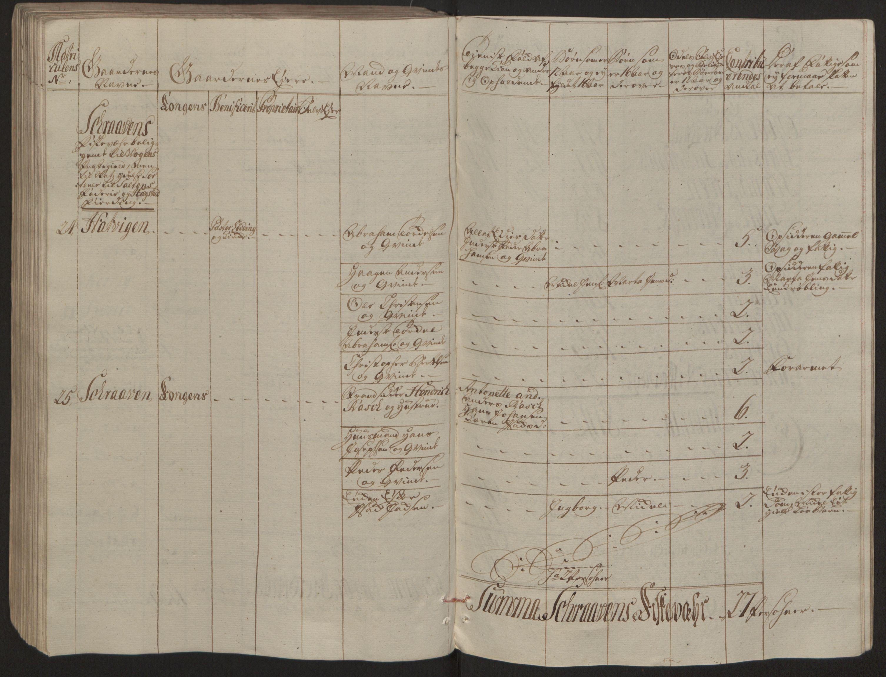 RA, Rentekammeret inntil 1814, Reviderte regnskaper, Fogderegnskap, R66/L4670: Ekstraskatten Salten, 1762-1764, s. 365