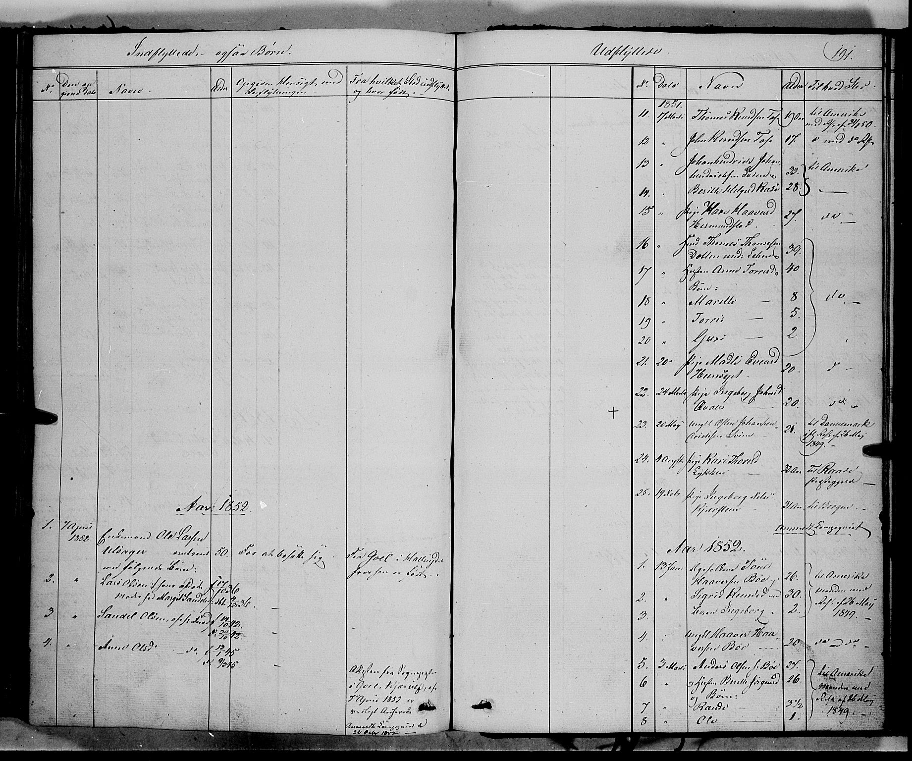 SAH, Vang prestekontor, Valdres, Ministerialbok nr. 6, 1846-1864, s. 191