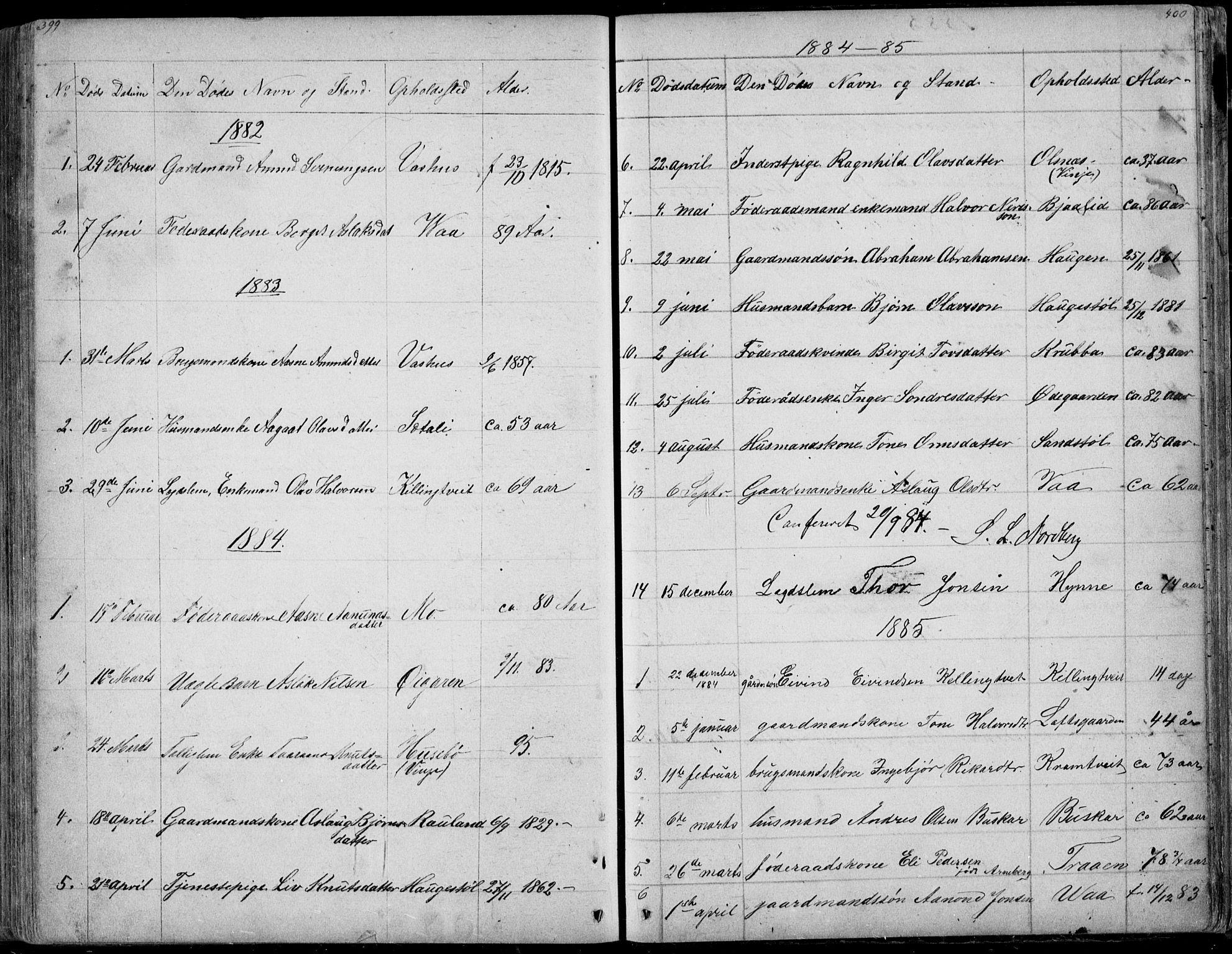 SAKO, Rauland kirkebøker, G/Ga/L0002: Klokkerbok nr. I 2, 1849-1935, s. 399-400