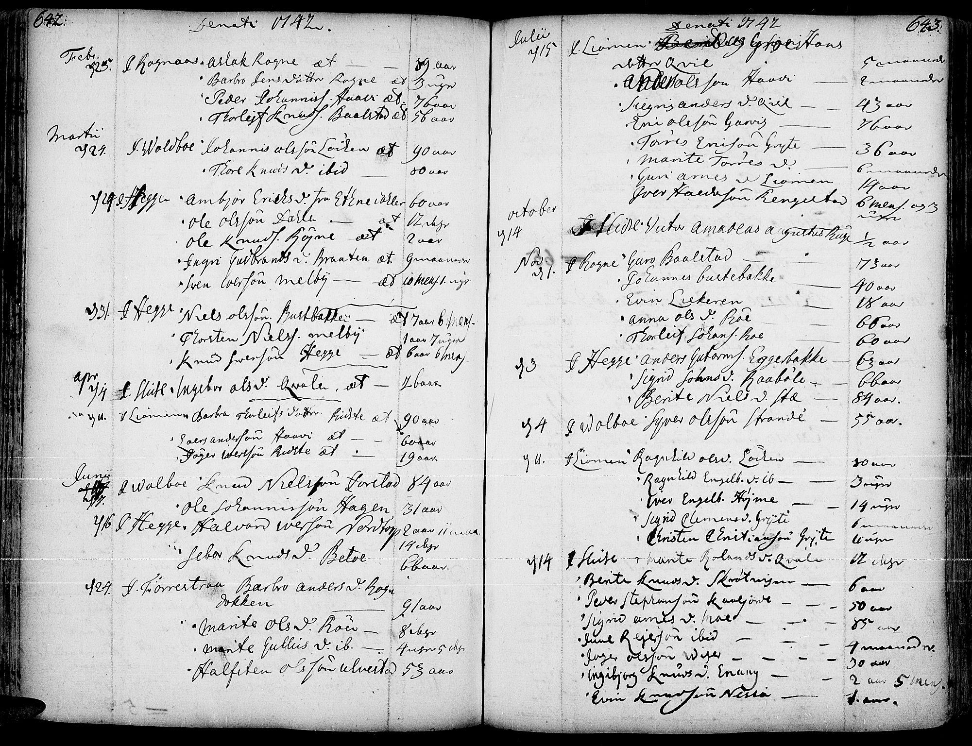 SAH, Slidre prestekontor, Ministerialbok nr. 1, 1724-1814, s. 642-643