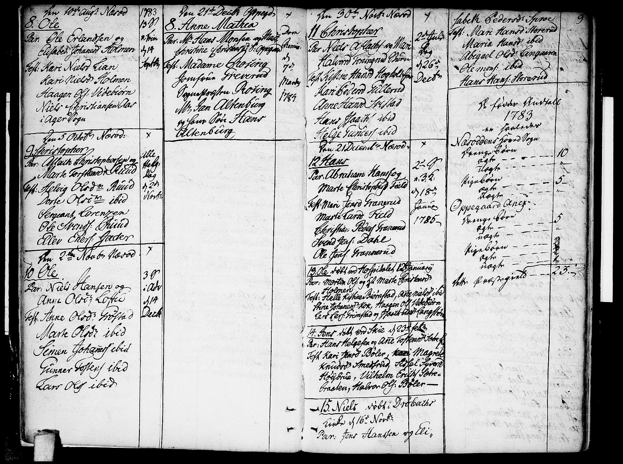 SAO, Nesodden prestekontor Kirkebøker, F/Fa/L0004: Ministerialbok nr. I 4, 1780-1792, s. 9