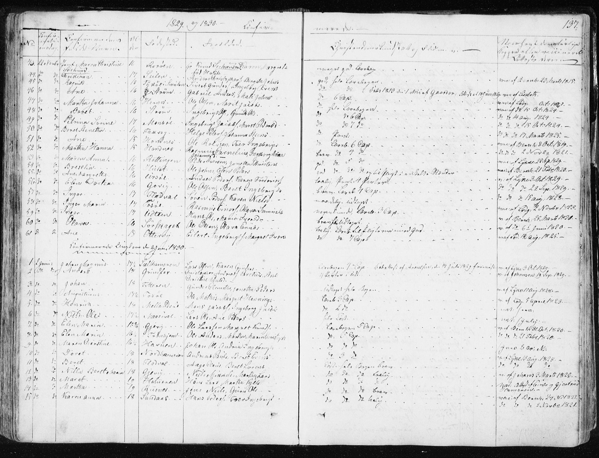 SAT, Ministerialprotokoller, klokkerbøker og fødselsregistre - Sør-Trøndelag, 634/L0528: Ministerialbok nr. 634A04, 1827-1842, s. 137