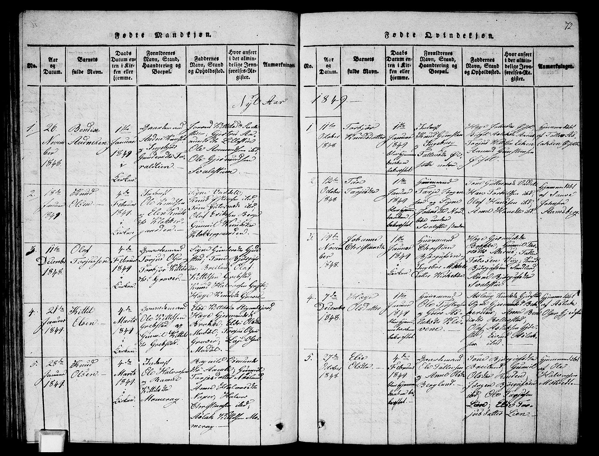 SAKO, Fyresdal kirkebøker, G/Ga/L0002: Klokkerbok nr. I 2, 1815-1857, s. 72