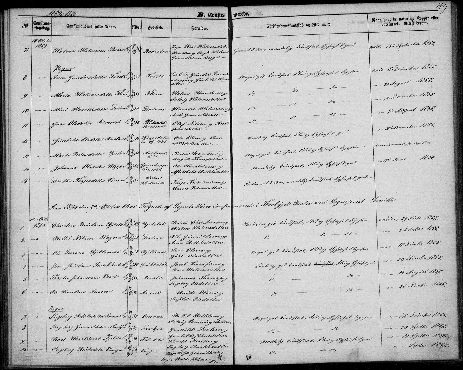 SAKO, Lunde kirkebøker, F/Fb/L0002: Ministerialbok nr. II 2, 1861-1881, s. 49