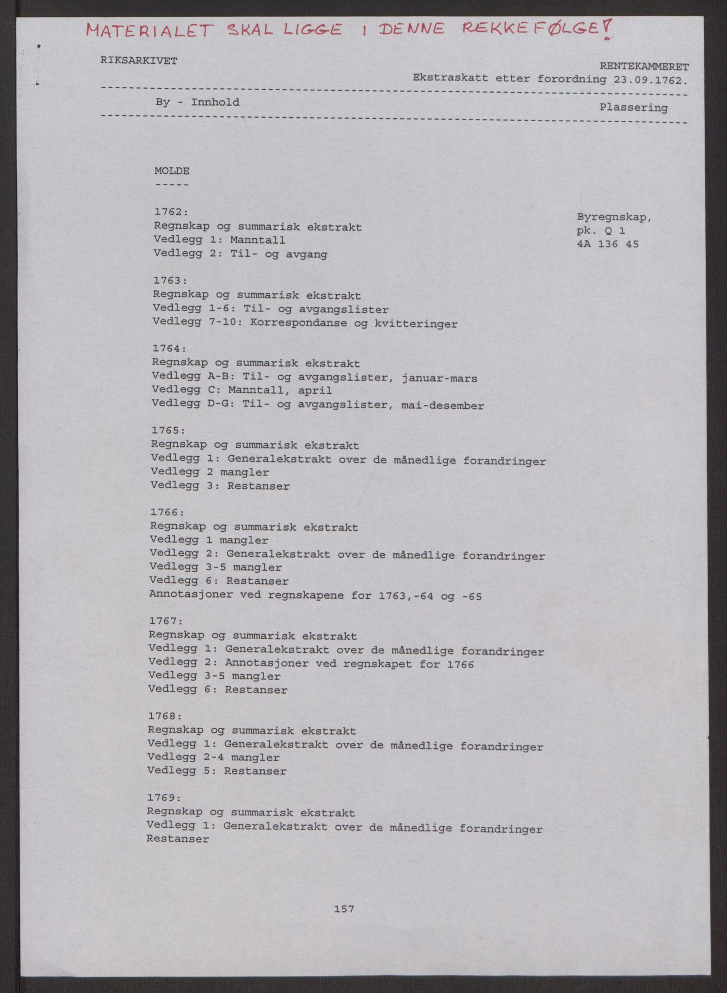 RA, Rentekammeret inntil 1814, Reviderte regnskaper, Byregnskaper, R/Rq/L0487: [Q1] Kontribusjonsregnskap, 1762-1772, s. 2