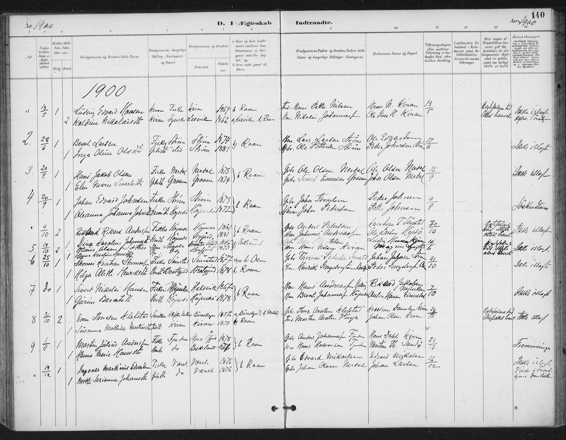 SAT, Ministerialprotokoller, klokkerbøker og fødselsregistre - Sør-Trøndelag, 657/L0708: Ministerialbok nr. 657A09, 1894-1904, s. 140