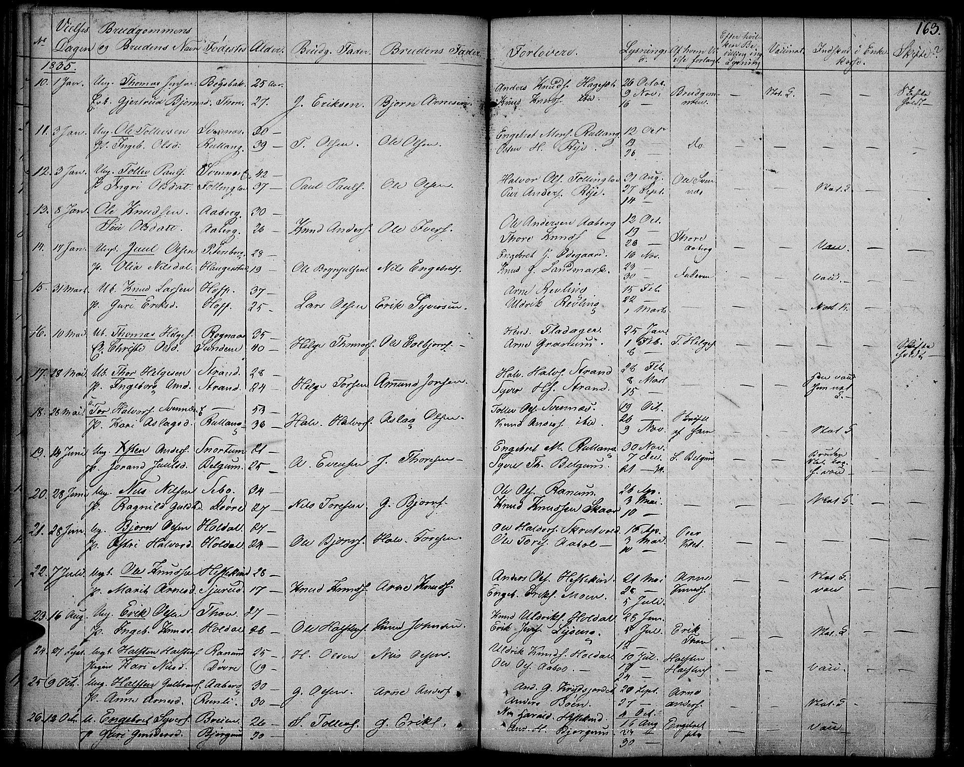 SAH, Nord-Aurdal prestekontor, Ministerialbok nr. 3, 1828-1841, s. 163