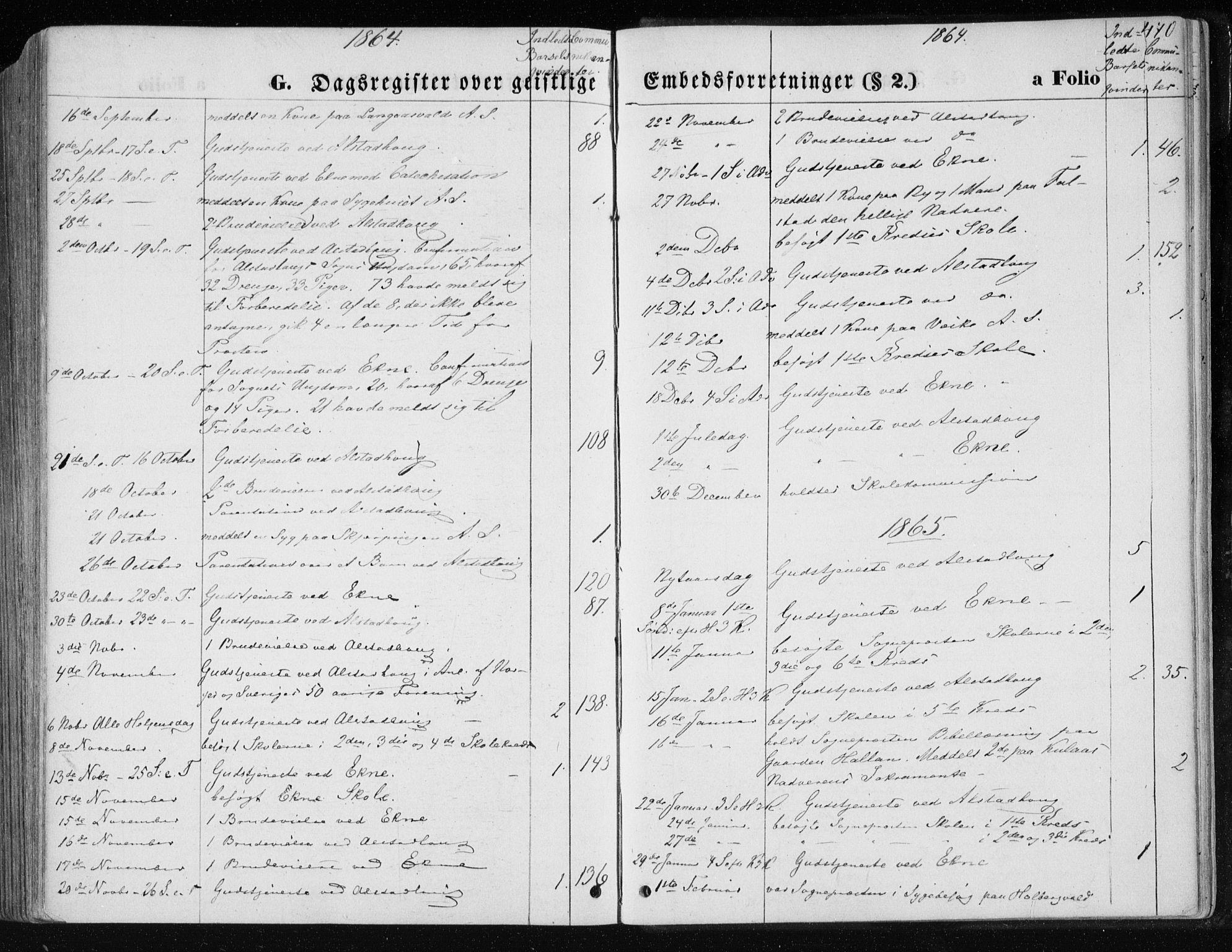 SAT, Ministerialprotokoller, klokkerbøker og fødselsregistre - Nord-Trøndelag, 717/L0157: Ministerialbok nr. 717A08 /1, 1863-1877, s. 470