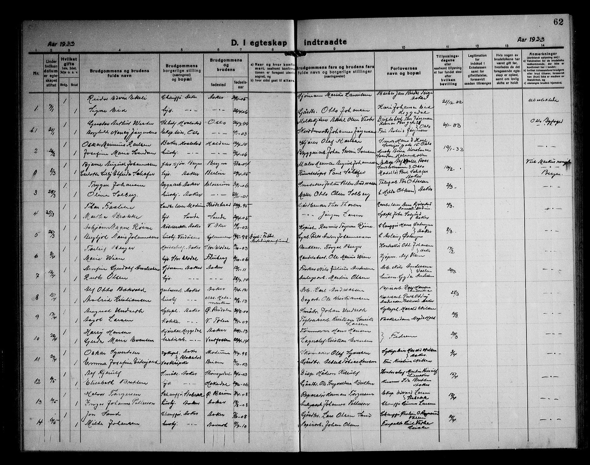 SAO, Asker prestekontor Kirkebøker, F/Fa/L0020: Ministerialbok nr. I 20, 1918-1948, s. 62