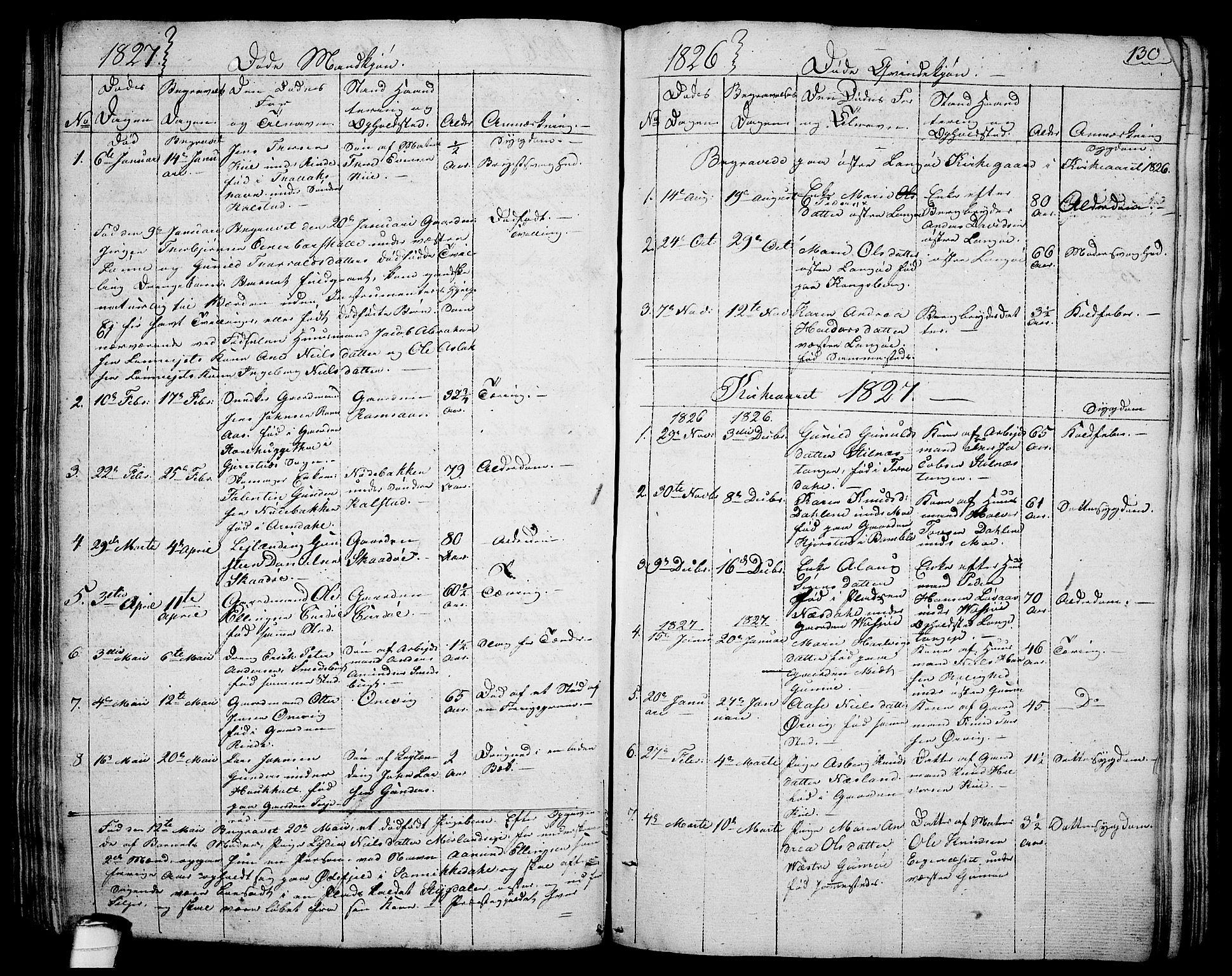 SAKO, Sannidal kirkebøker, F/Fa/L0005: Ministerialbok nr. 5, 1823-1830, s. 130