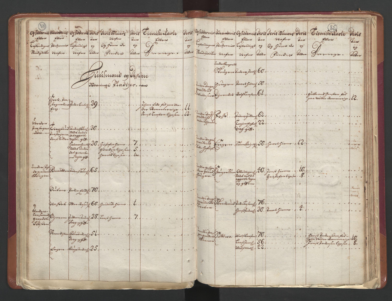 RA, Manntallet 1701, nr. 1: Moss, Onsøy, Tune og Veme fogderi og Nedre Romerike fogderi, 1701, s. 84-85