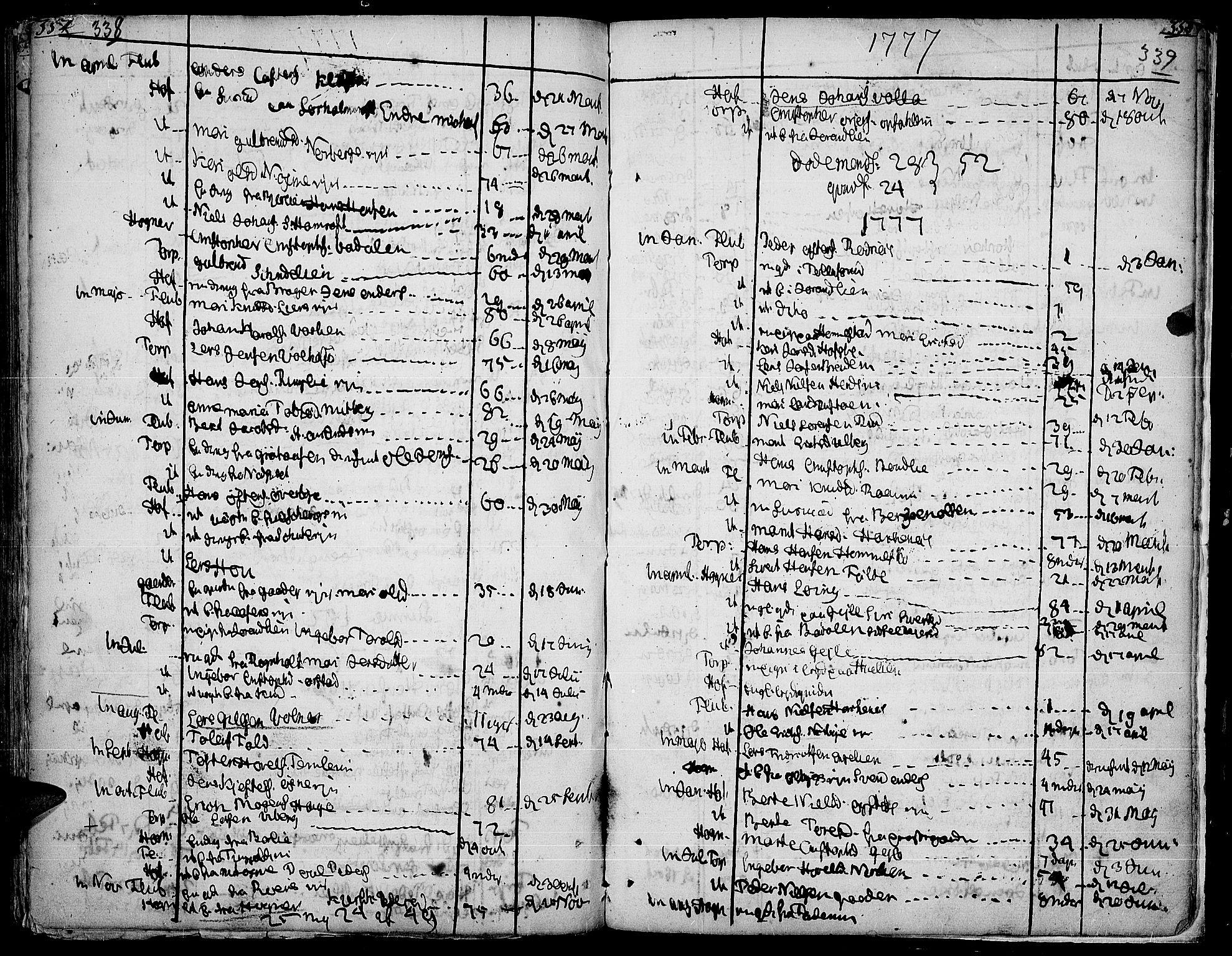SAH, Land prestekontor, Ministerialbok nr. 5, 1765-1784, s. 338-339