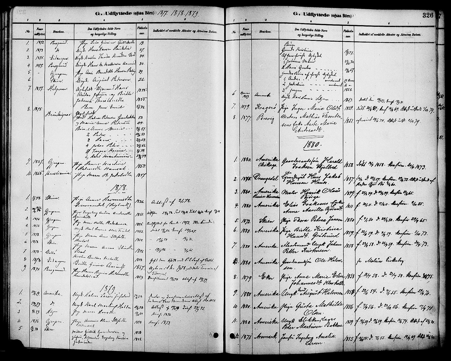 SAKO, Solum kirkebøker, F/Fa/L0009: Ministerialbok nr. I 9, 1877-1887, s. 326