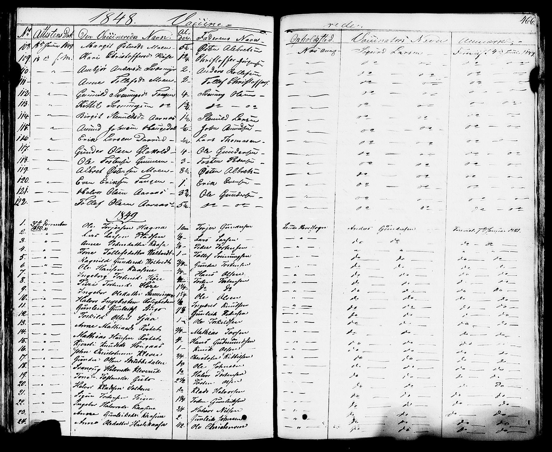 SAKO, Sauherad kirkebøker, F/Fa/L0006: Ministerialbok nr. I 6, 1827-1850, s. 466