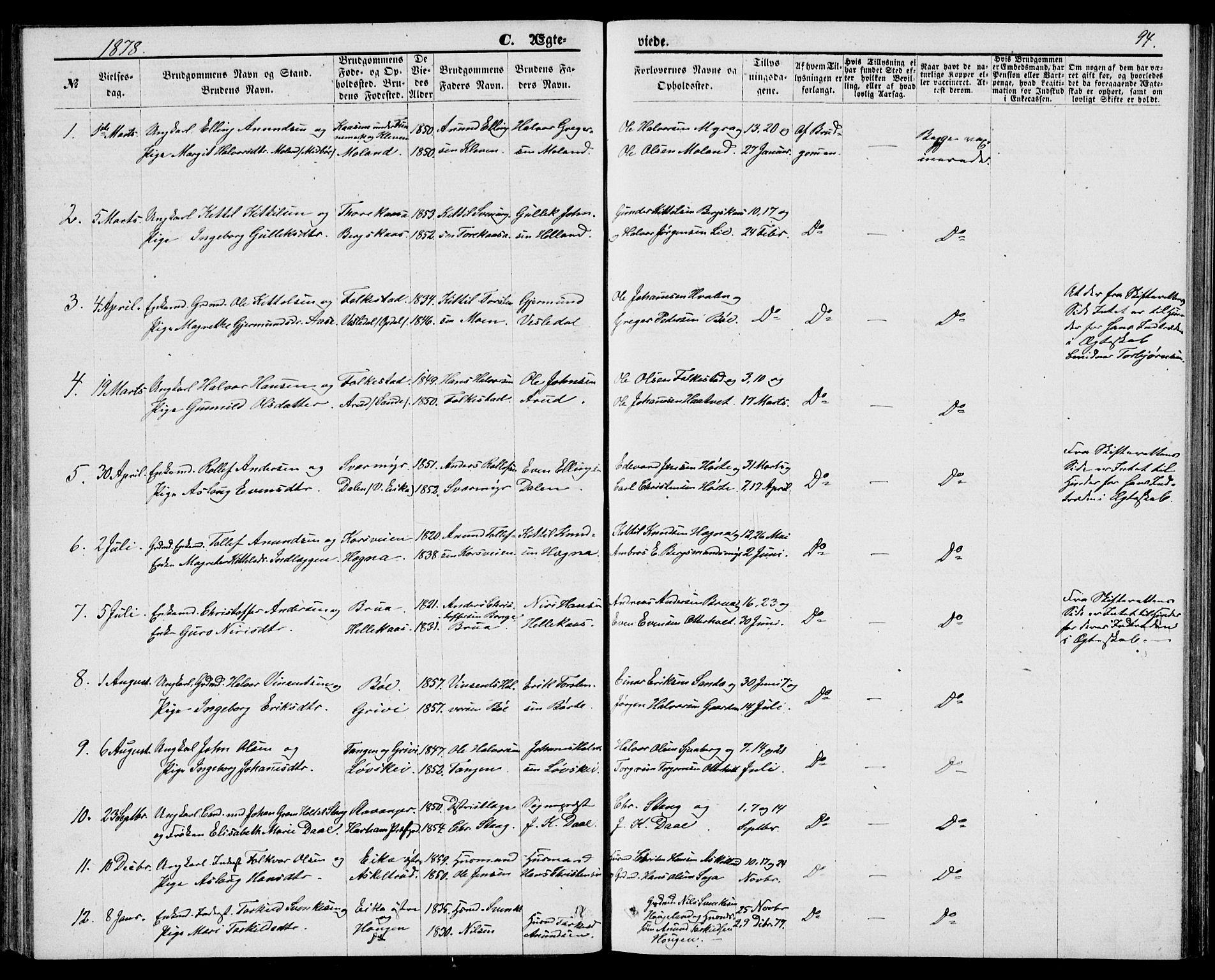SAKO, Bø kirkebøker, G/Ga/L0004: Klokkerbok nr. 4, 1876-1882, s. 94