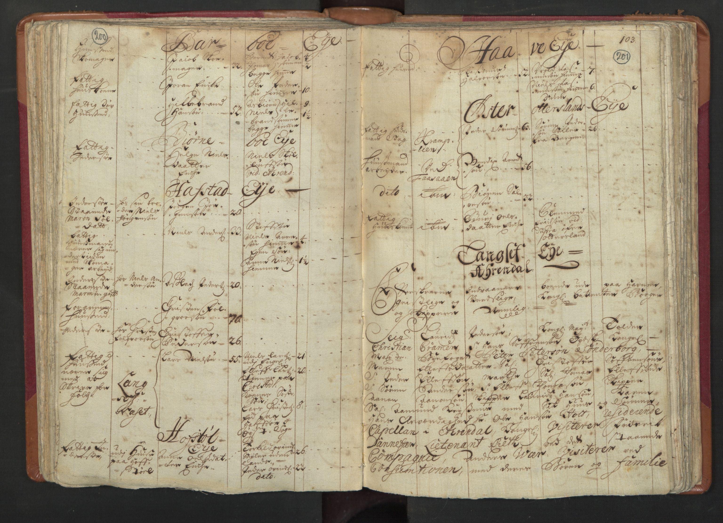 RA, Manntallet 1701, nr. 3: Nedenes fogderi, 1701, s. 200-201