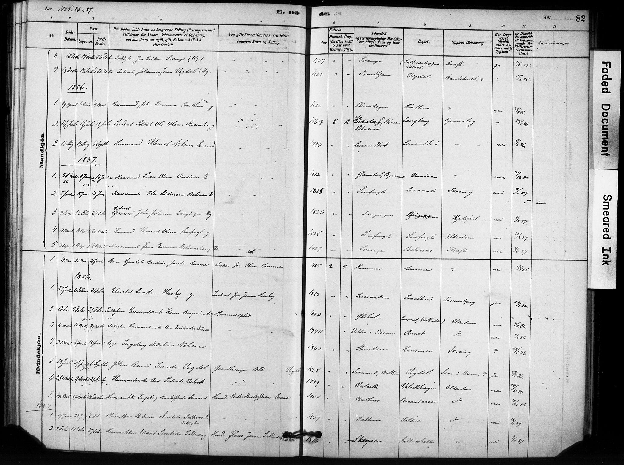 SAT, Ministerialprotokoller, klokkerbøker og fødselsregistre - Sør-Trøndelag, 666/L0786: Ministerialbok nr. 666A04, 1878-1895, s. 82