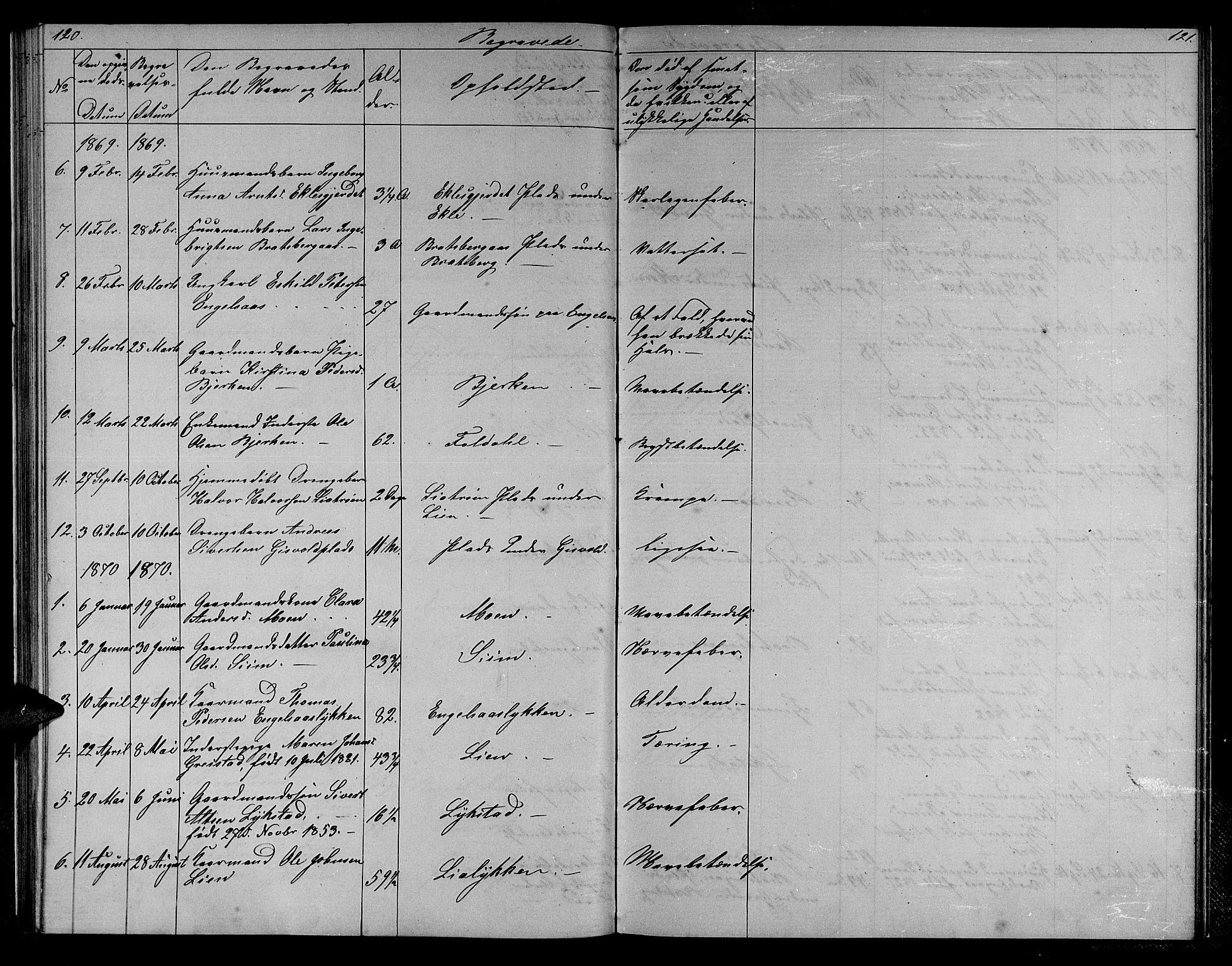 SAT, Ministerialprotokoller, klokkerbøker og fødselsregistre - Sør-Trøndelag, 608/L0340: Klokkerbok nr. 608C06, 1864-1889, s. 120-121