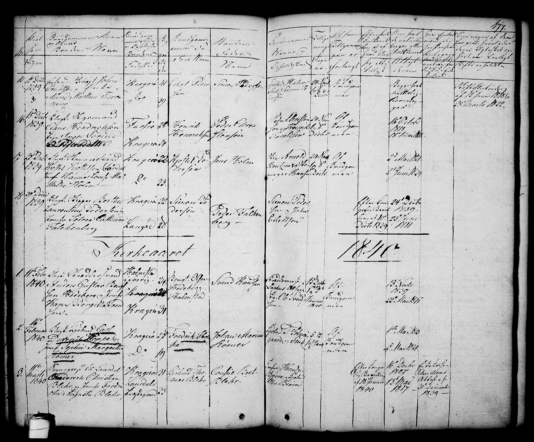 SAKO, Kragerø kirkebøker, G/Ga/L0003: Klokkerbok nr. 3, 1832-1852, s. 177