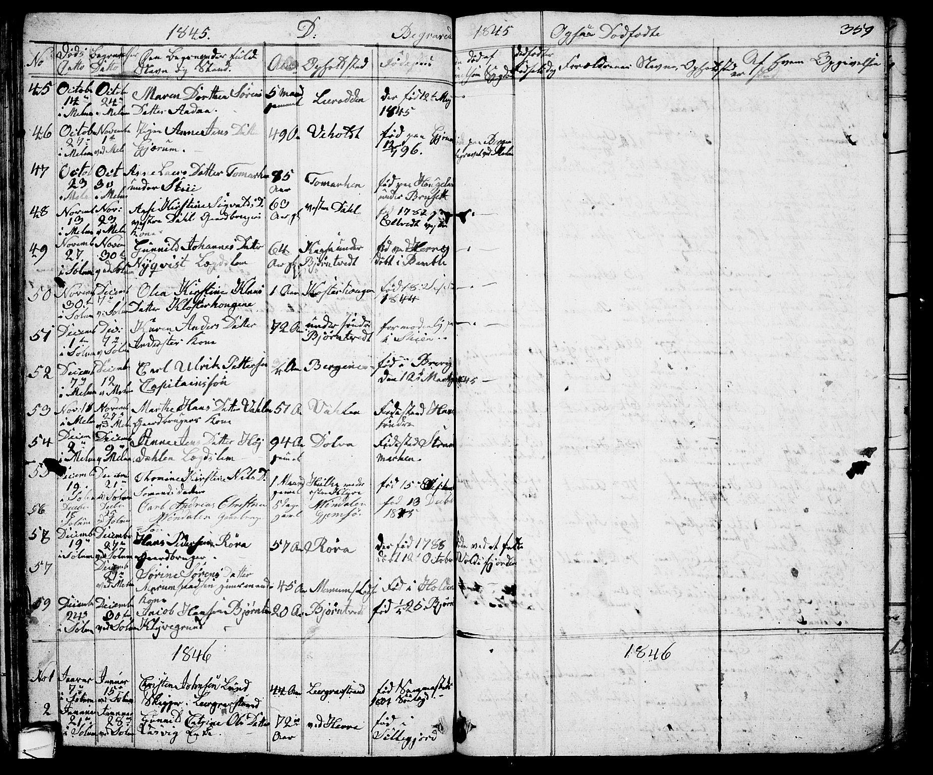 SAKO, Solum kirkebøker, G/Ga/L0002: Klokkerbok nr. I 2, 1834-1848, s. 359