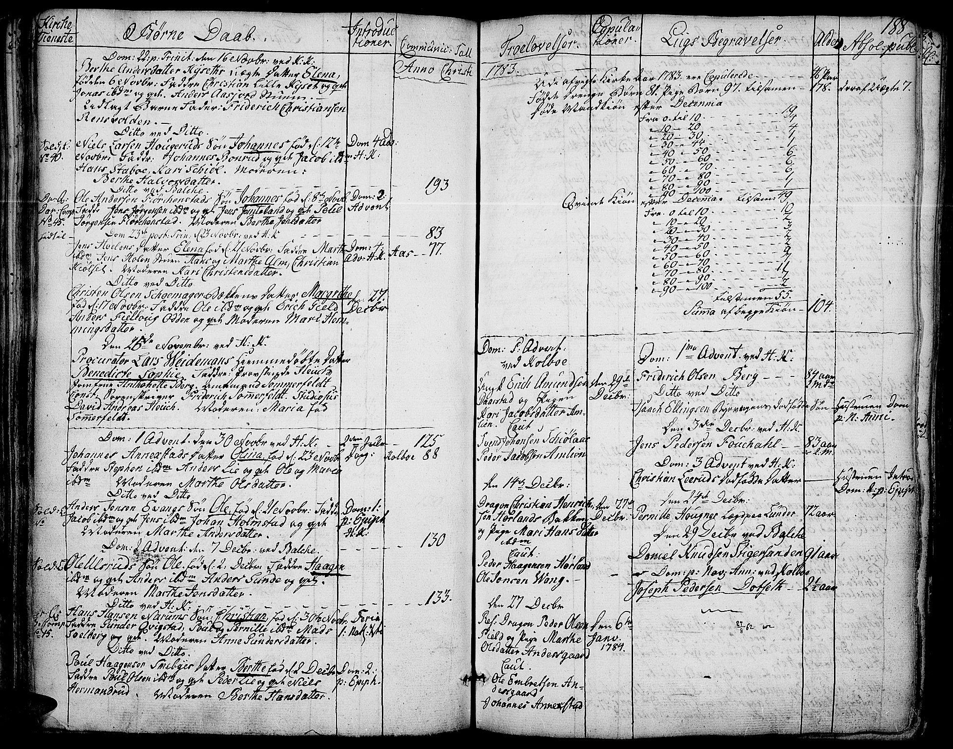 SAH, Toten prestekontor, Ministerialbok nr. 6, 1773-1793, s. 188
