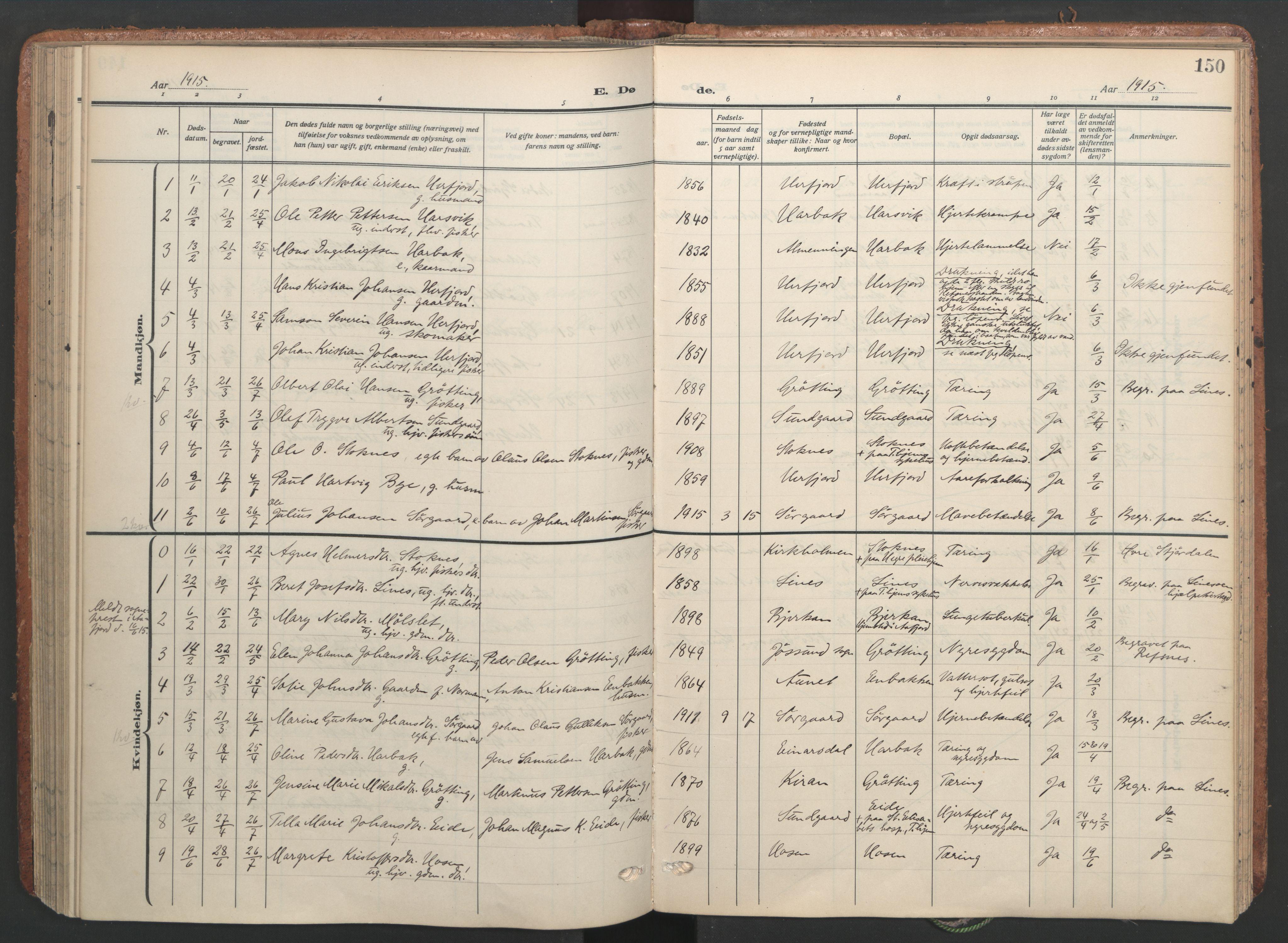 SAT, Ministerialprotokoller, klokkerbøker og fødselsregistre - Sør-Trøndelag, 656/L0694: Ministerialbok nr. 656A03, 1914-1931, s. 150