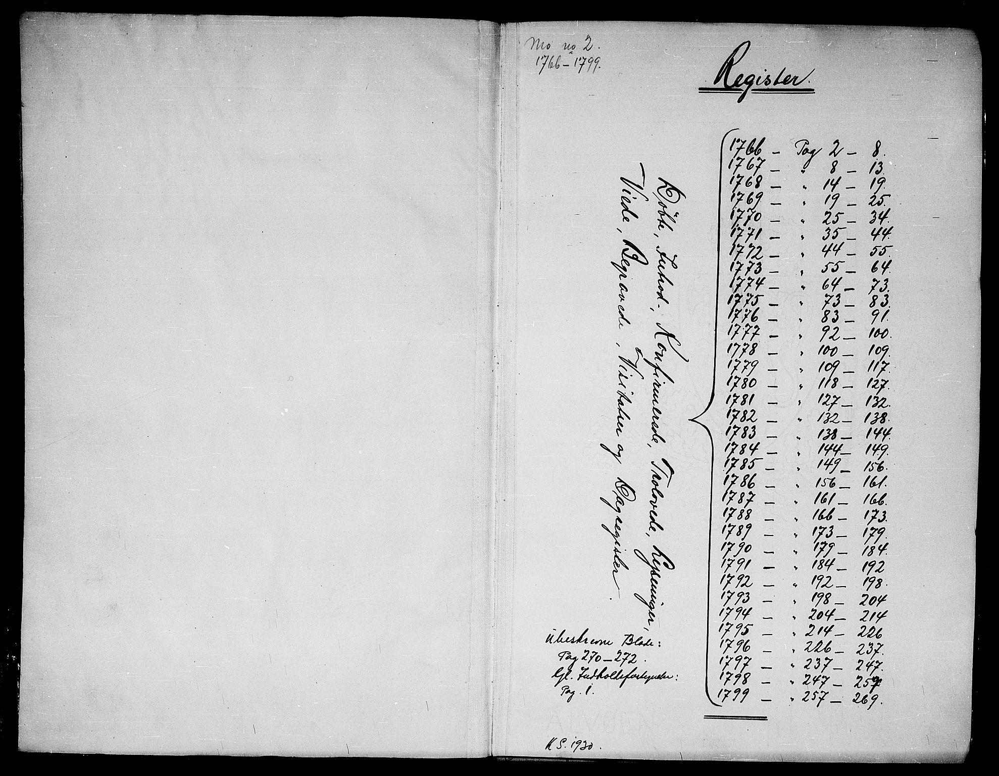 SAKO, Mo kirkebøker, F/Fa/L0002: Ministerialbok nr. I 2, 1766-1799