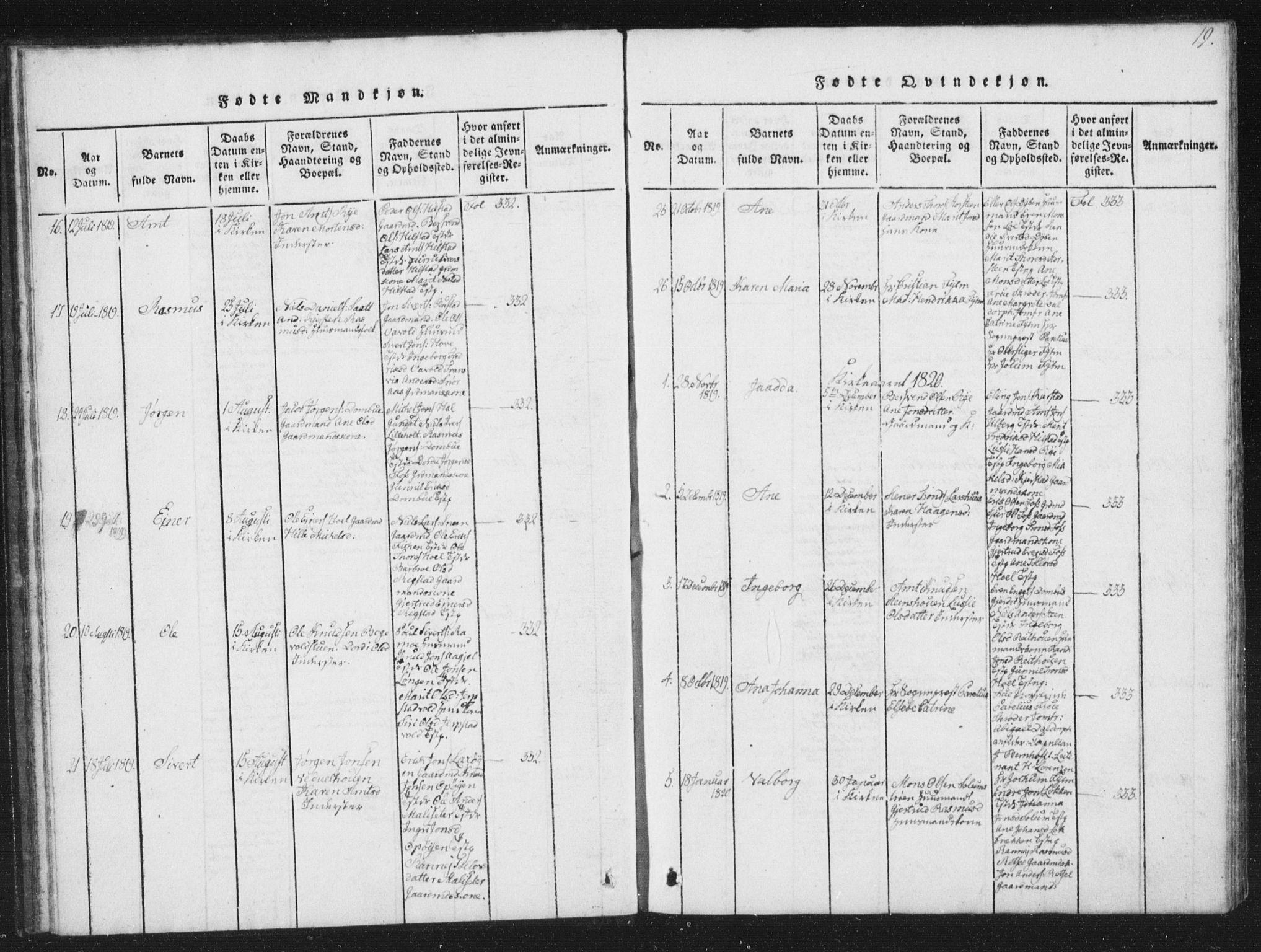 SAT, Ministerialprotokoller, klokkerbøker og fødselsregistre - Sør-Trøndelag, 672/L0862: Klokkerbok nr. 672C01, 1816-1831, s. 19