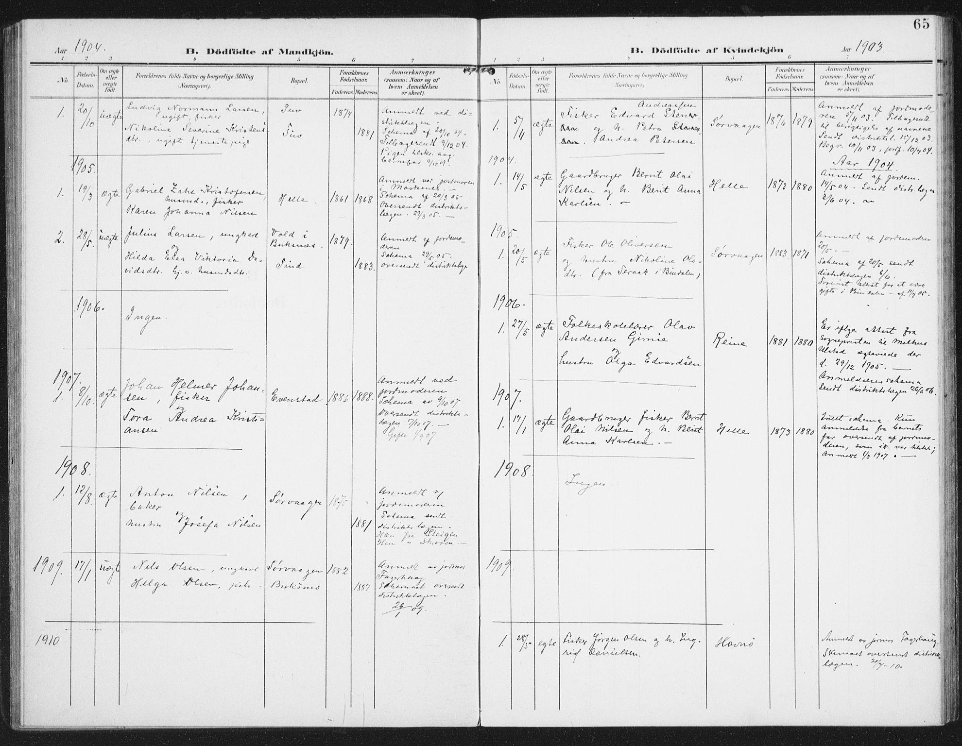 SAT, Ministerialprotokoller, klokkerbøker og fødselsregistre - Nordland, 886/L1221: Ministerialbok nr. 886A03, 1903-1913, s. 65