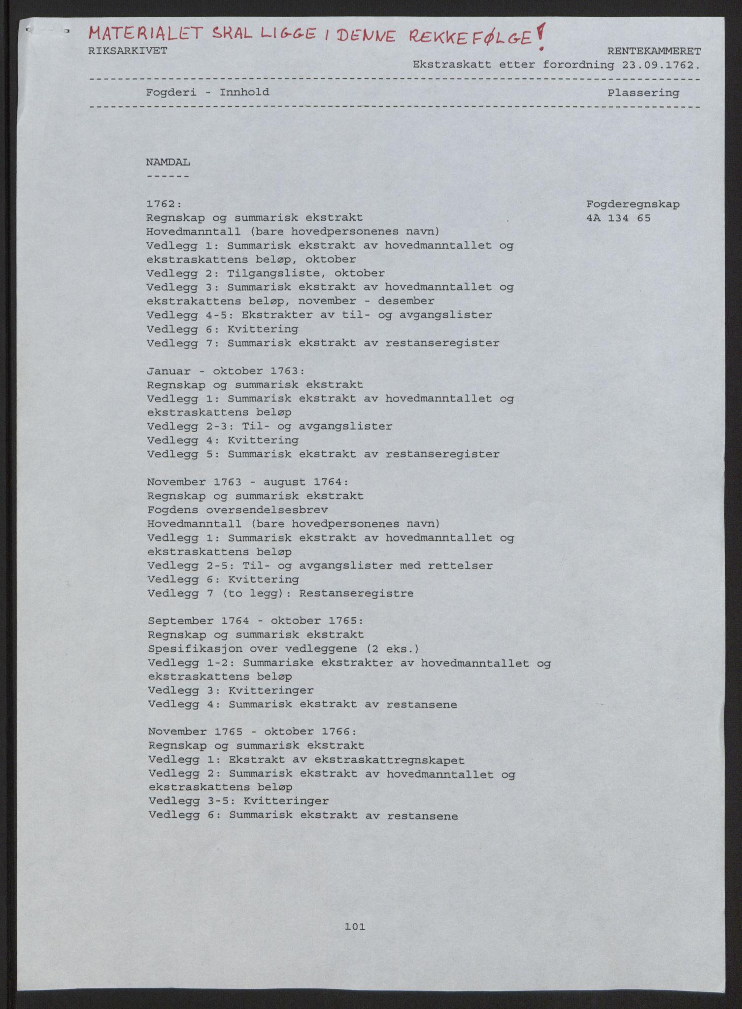 RA, Rentekammeret inntil 1814, Reviderte regnskaper, Fogderegnskap, R64/L4502: Ekstraskatten Namdal, 1762-1772, s. 2