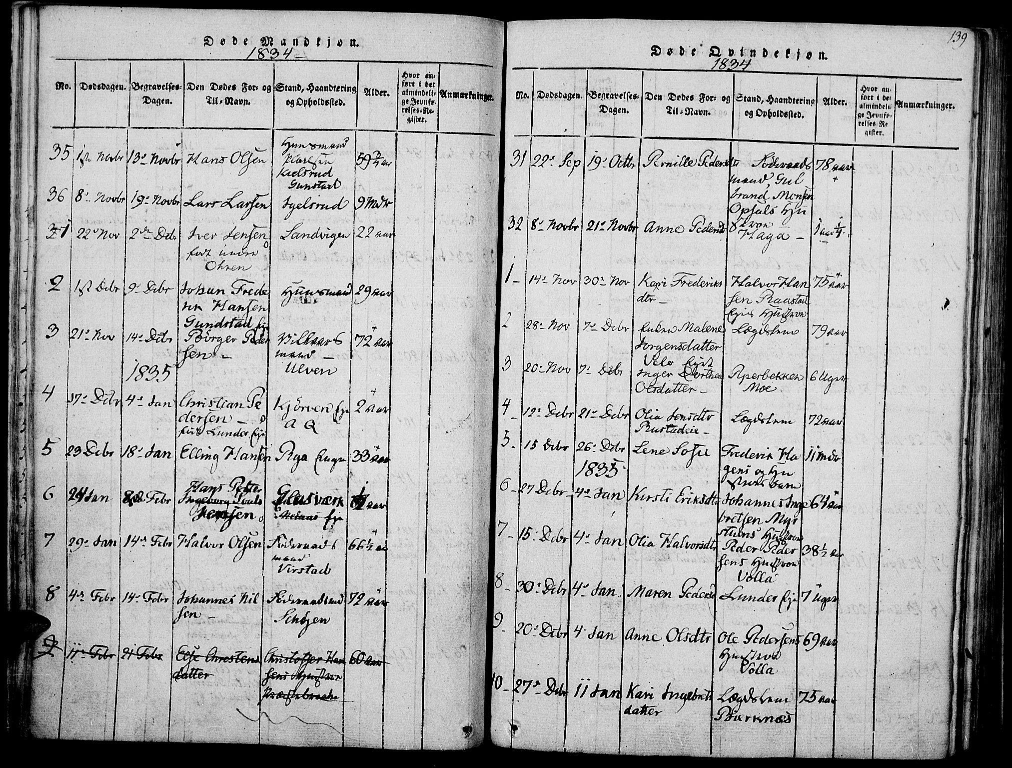 SAH, Jevnaker prestekontor, Ministerialbok nr. 5, 1815-1837, s. 139