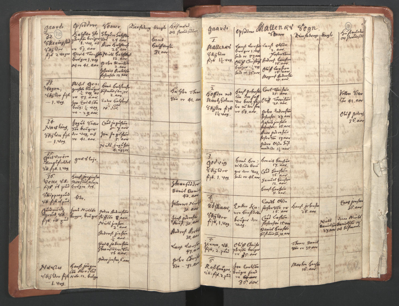 RA, Sogneprestenes manntall 1664-1666, nr. 36: Lofoten og Vesterålen prosti, Senja prosti og Troms prosti, 1664-1666, s. 110-111