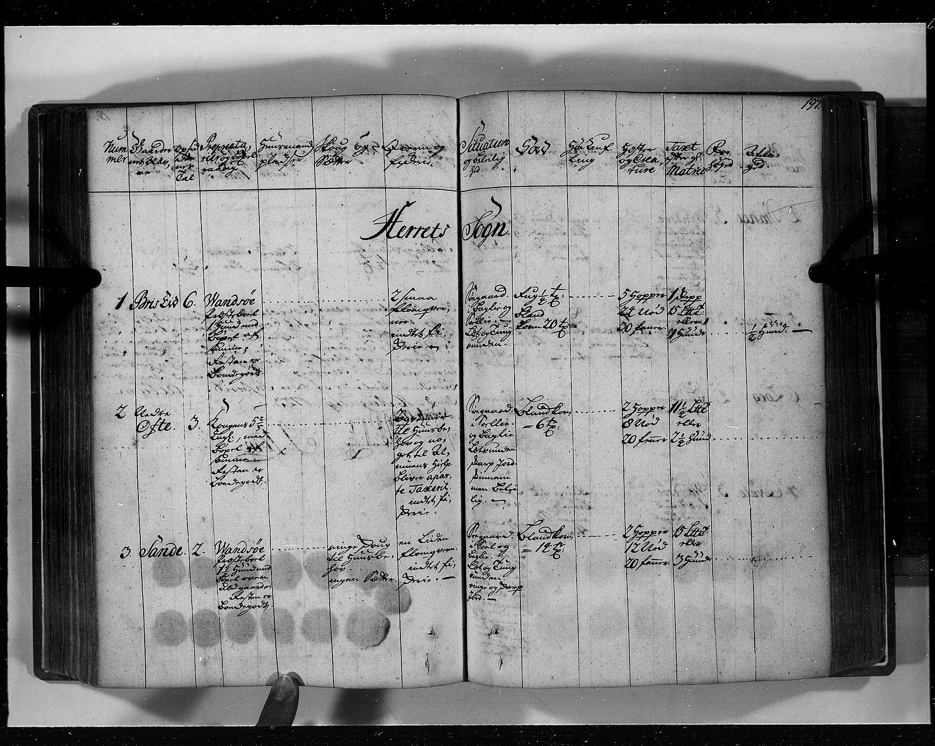 RA, Rentekammeret inntil 1814, Realistisk ordnet avdeling, N/Nb/Nbf/L0129: Lista eksaminasjonsprotokoll, 1723, s. 196b-197a