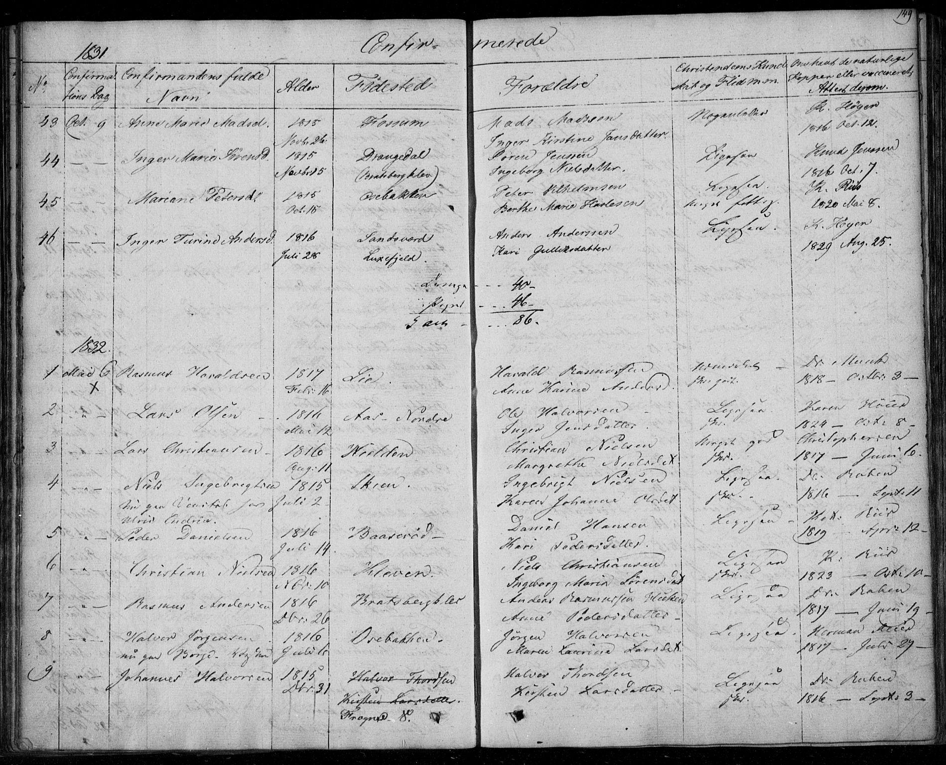SAKO, Gjerpen kirkebøker, F/Fa/L0006: Ministerialbok nr. 6, 1829-1834, s. 149