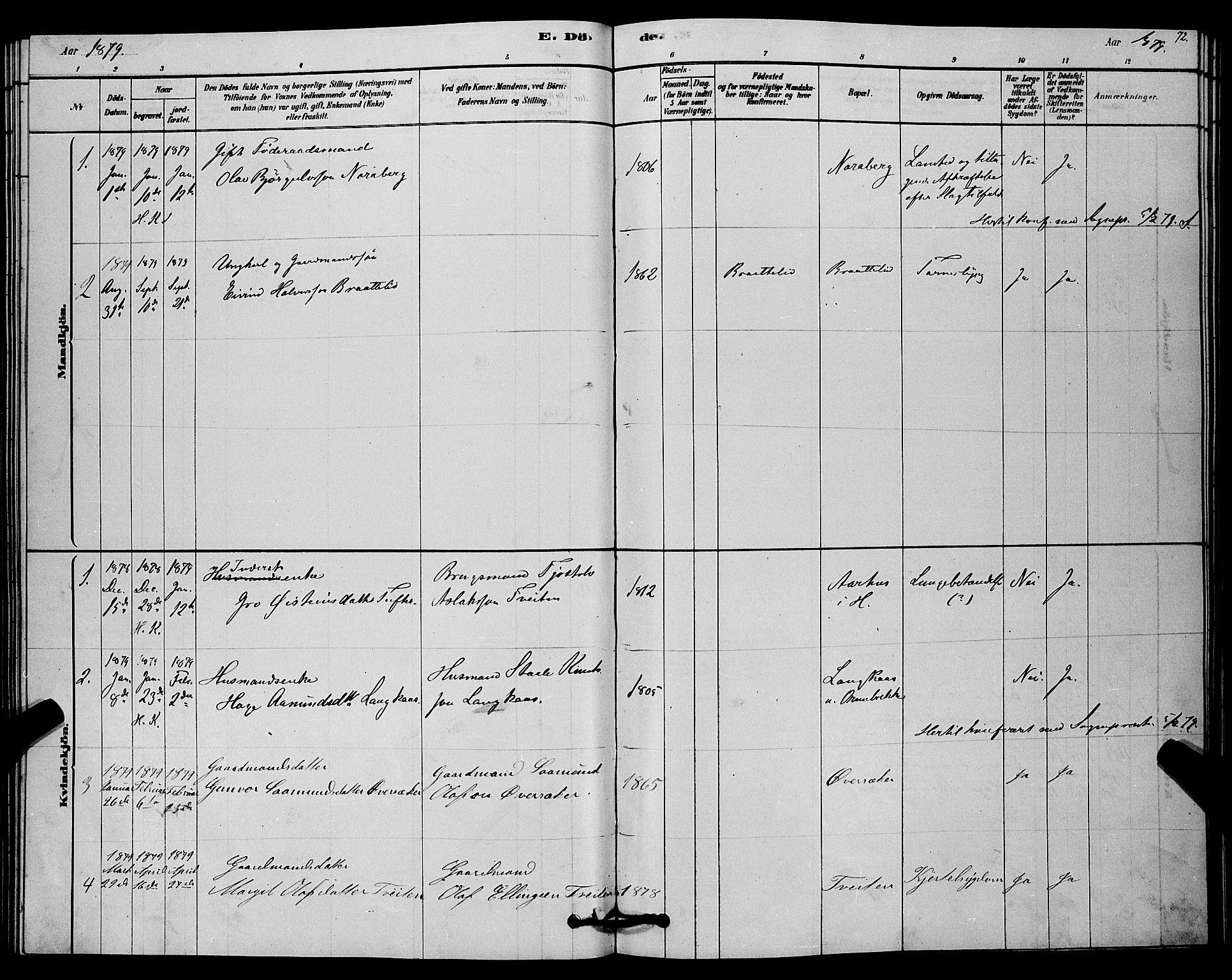 SAKO, Lårdal kirkebøker, G/Gc/L0003: Klokkerbok nr. III 3, 1878-1890, s. 72