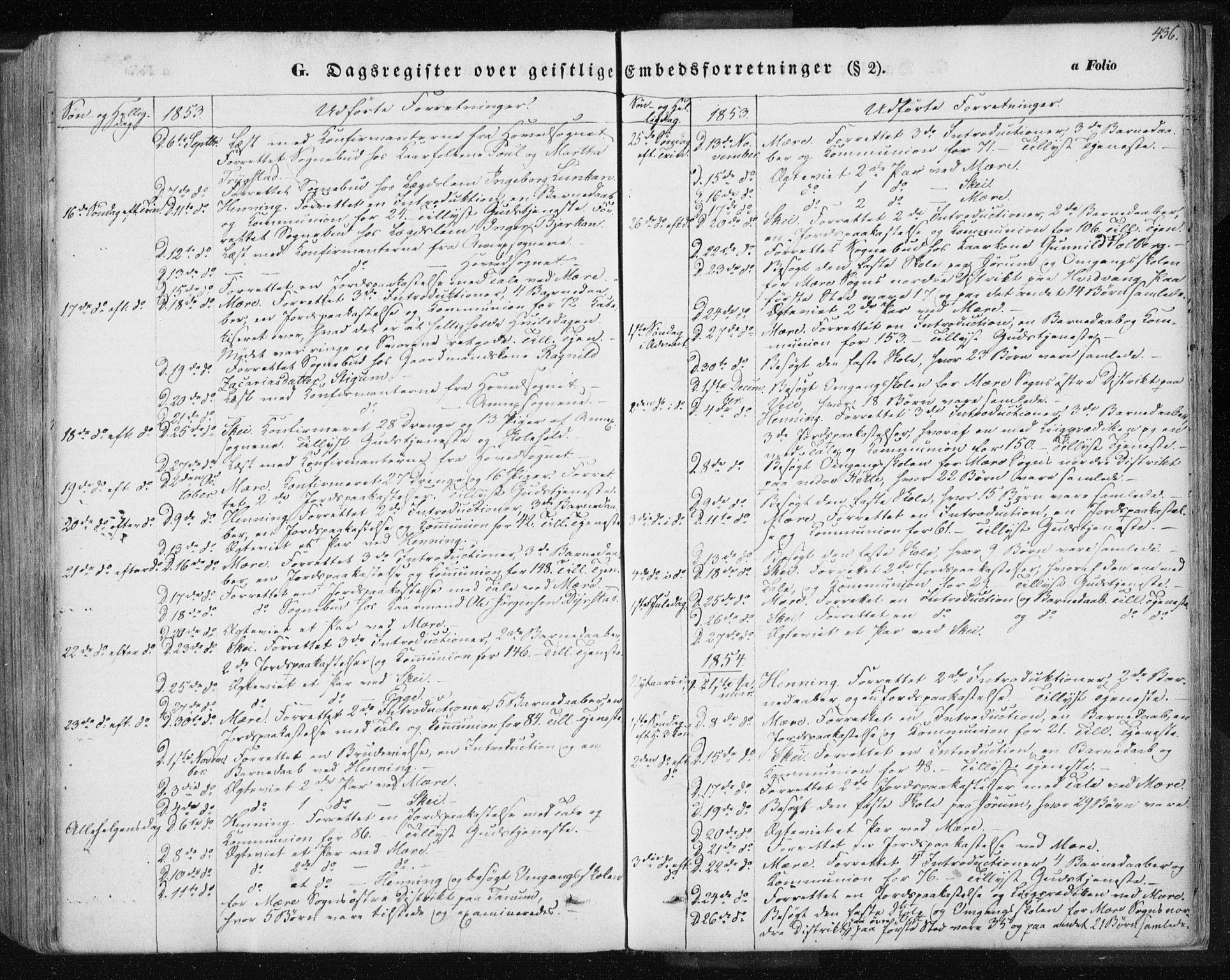 SAT, Ministerialprotokoller, klokkerbøker og fødselsregistre - Nord-Trøndelag, 735/L0342: Ministerialbok nr. 735A07 /1, 1849-1862, s. 436