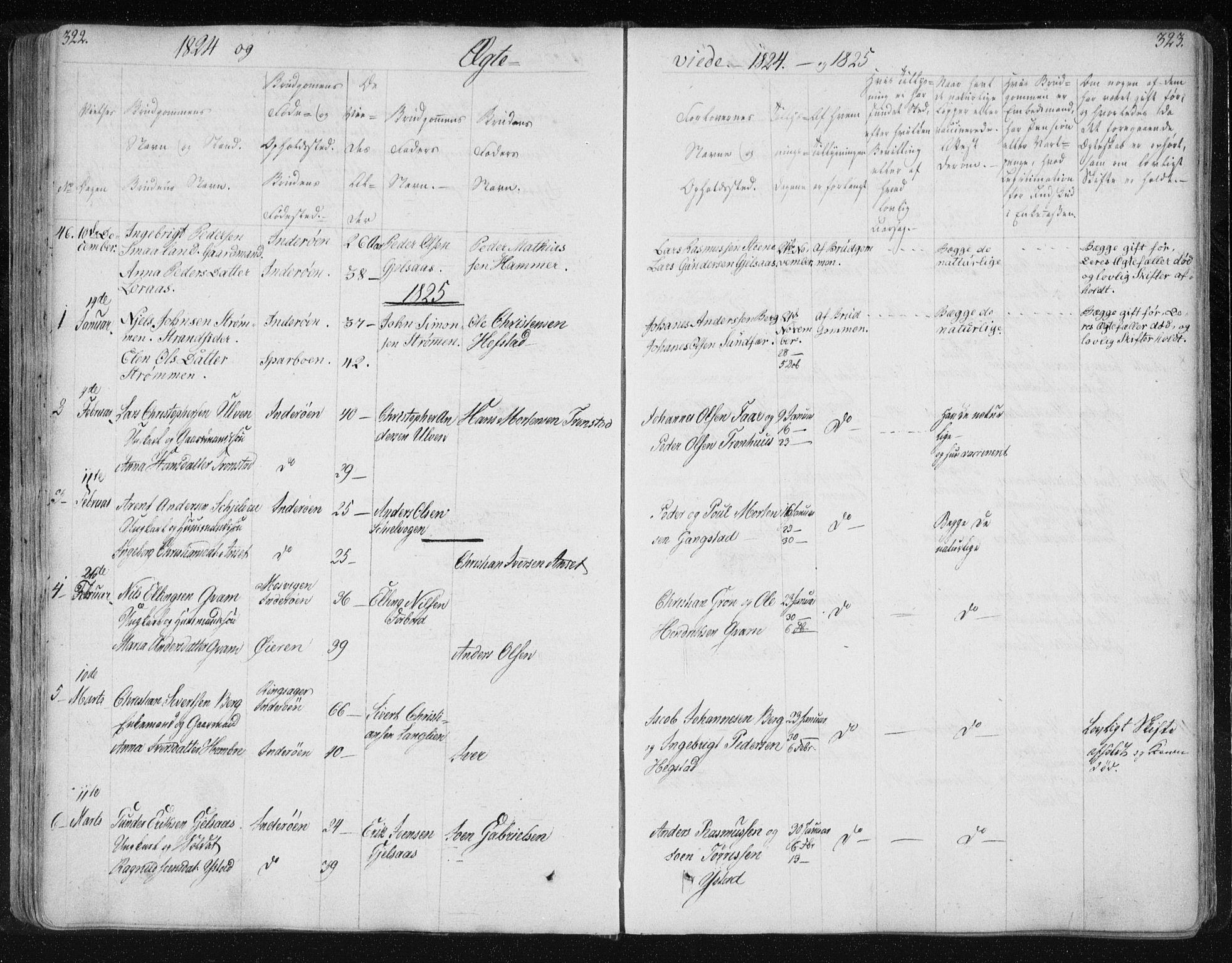 SAT, Ministerialprotokoller, klokkerbøker og fødselsregistre - Nord-Trøndelag, 730/L0276: Ministerialbok nr. 730A05, 1822-1830, s. 322-323