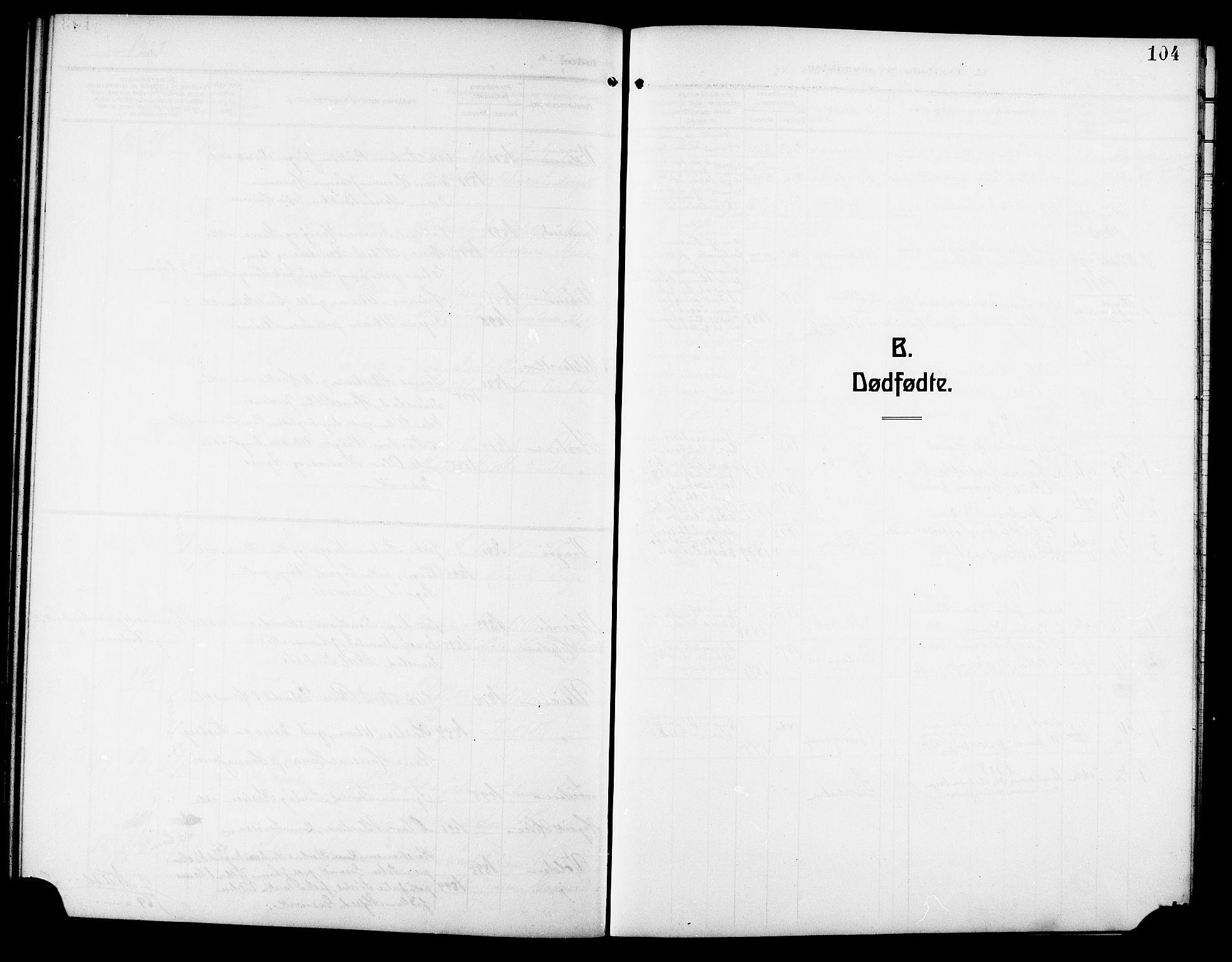 SAT, Ministerialprotokoller, klokkerbøker og fødselsregistre - Sør-Trøndelag, 640/L0588: Klokkerbok nr. 640C05, 1909-1922, s. 104