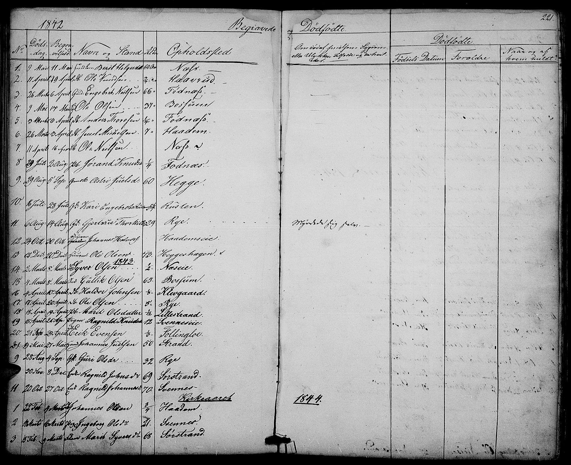 SAH, Nord-Aurdal prestekontor, Klokkerbok nr. 3, 1842-1882, s. 221