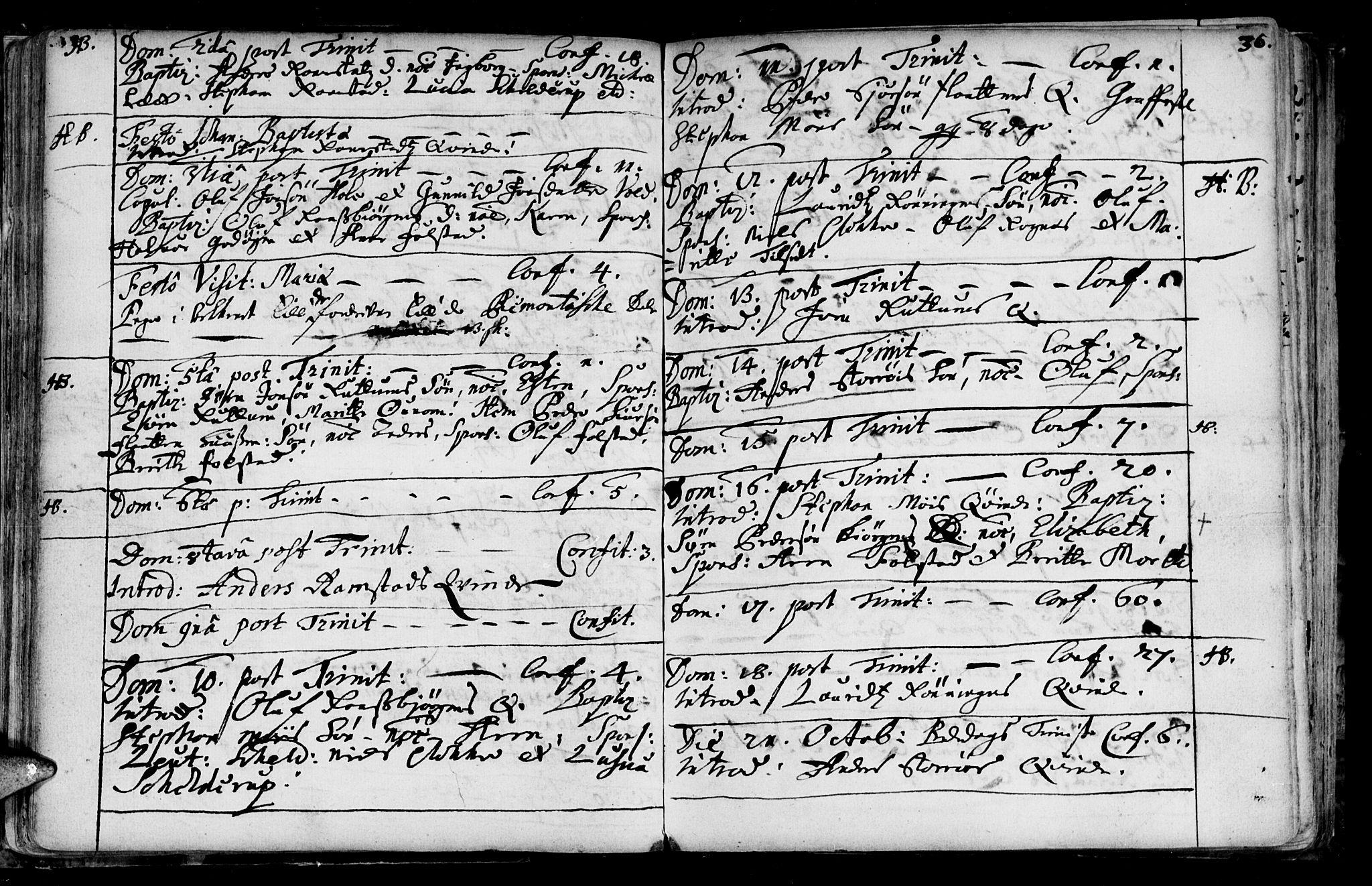 SAT, Ministerialprotokoller, klokkerbøker og fødselsregistre - Sør-Trøndelag, 687/L0990: Ministerialbok nr. 687A01, 1690-1746, s. 36
