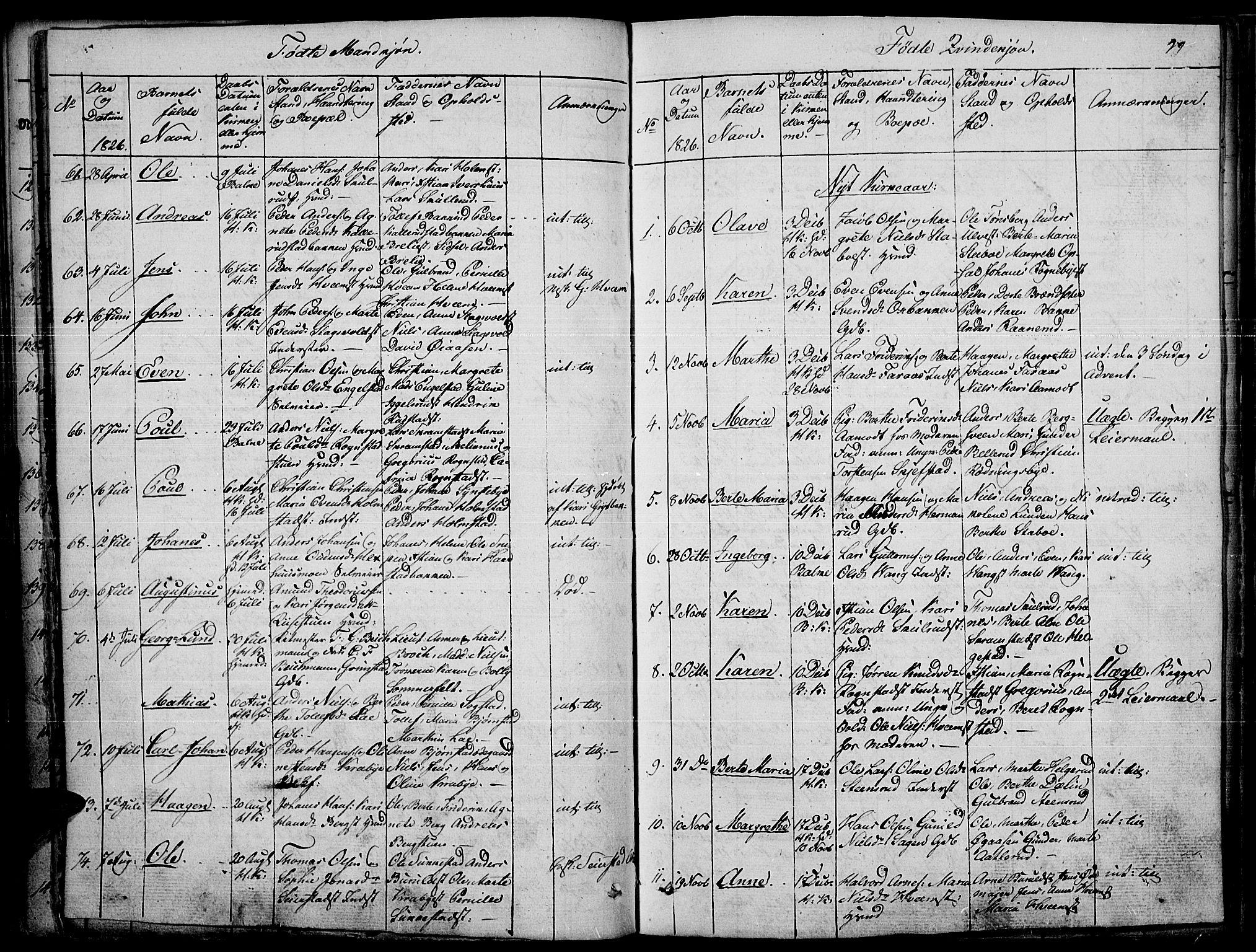 SAH, Toten prestekontor, Ministerialbok nr. 10, 1820-1828, s. 99