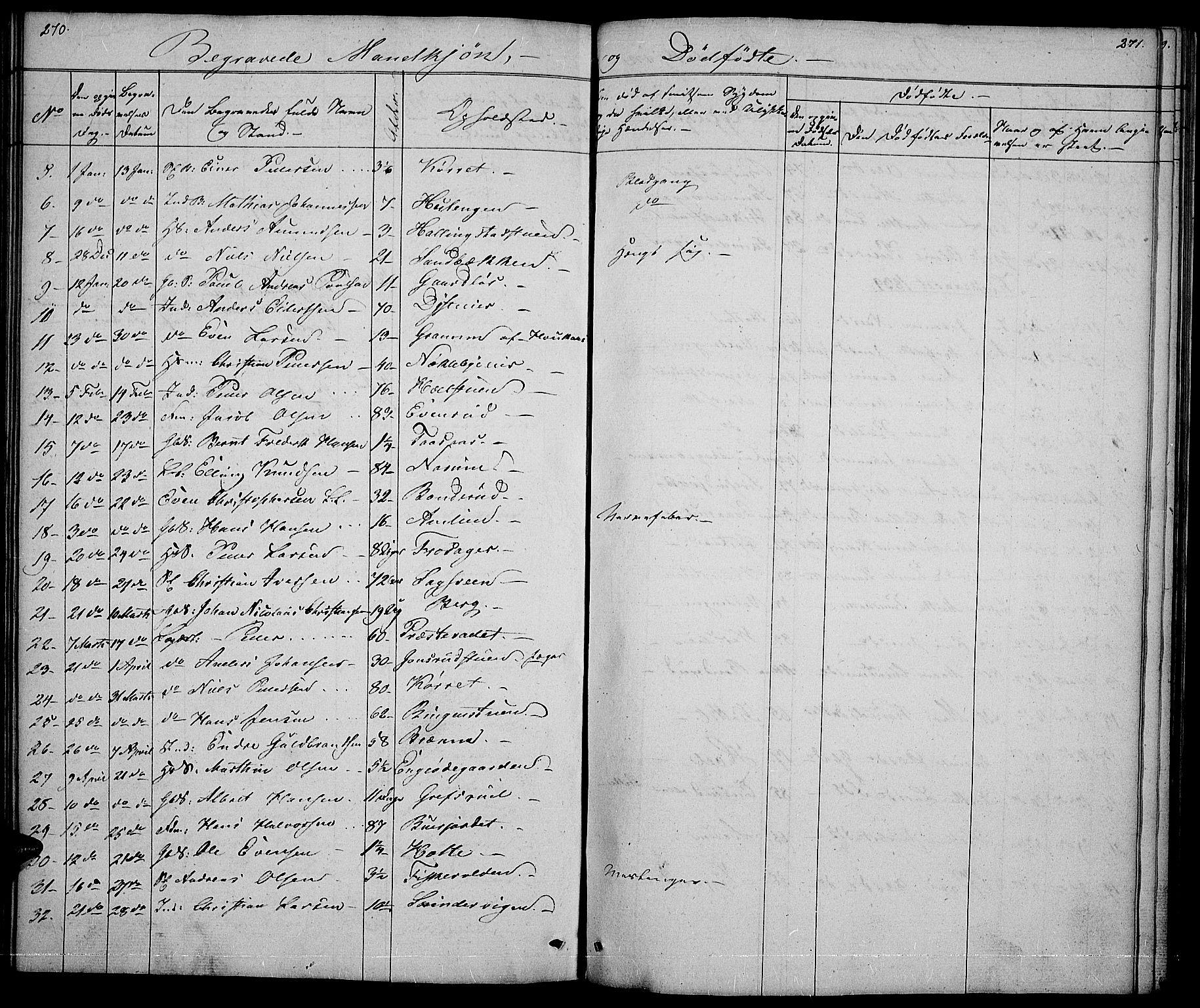 SAH, Vestre Toten prestekontor, Klokkerbok nr. 2, 1836-1848, s. 270-271