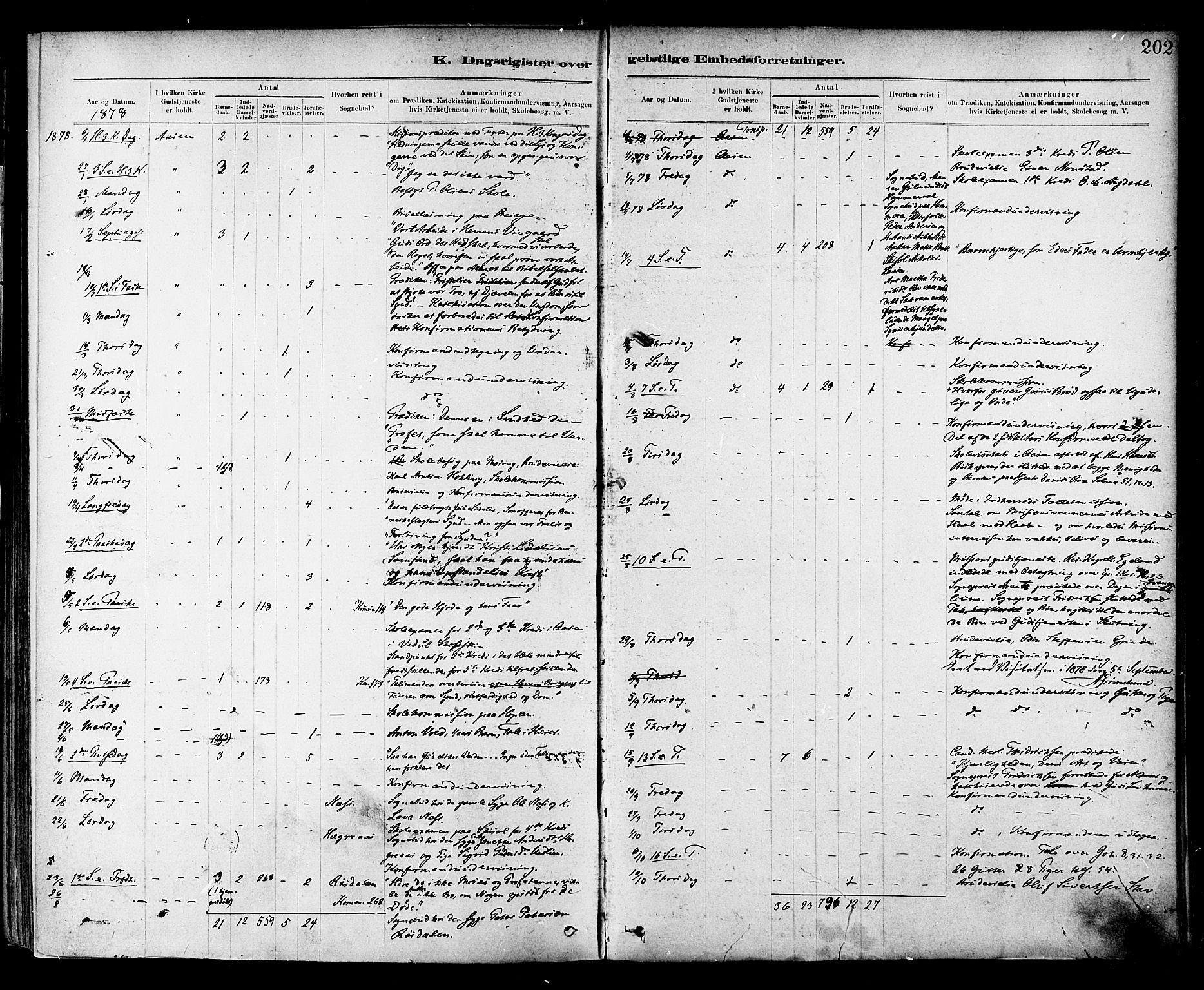 SAT, Ministerialprotokoller, klokkerbøker og fødselsregistre - Nord-Trøndelag, 714/L0130: Ministerialbok nr. 714A01, 1878-1895, s. 202
