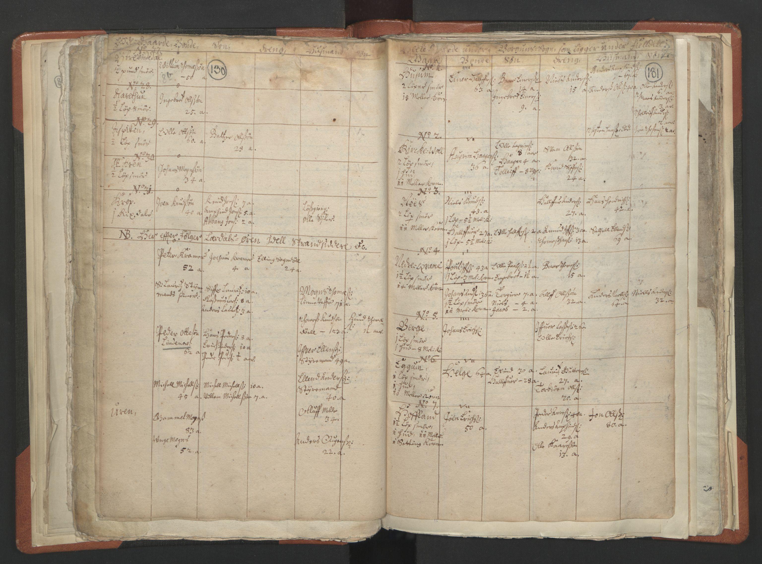 RA, Sogneprestenes manntall 1664-1666, nr. 23: Sogn prosti, 1664-1666, s. 130-131