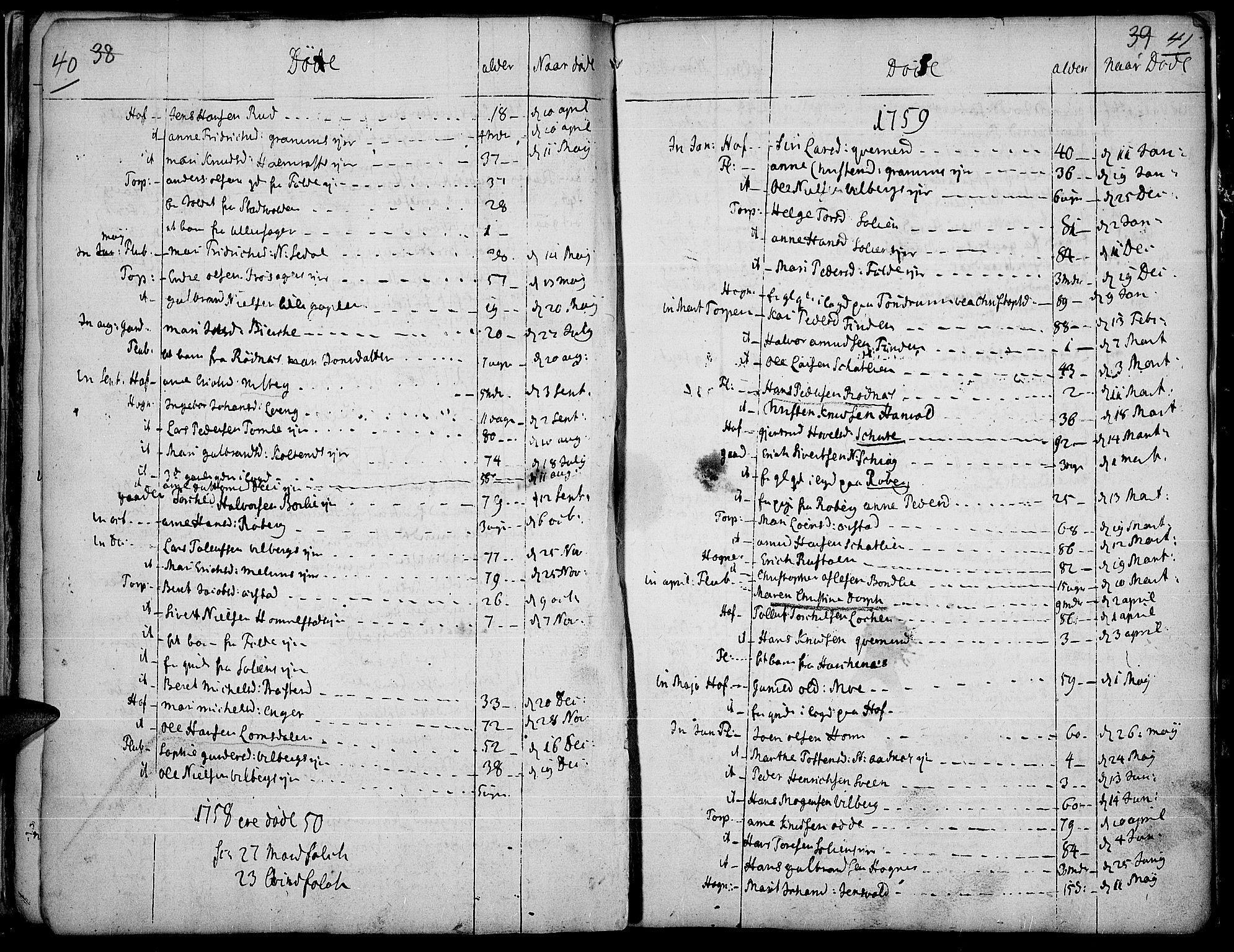 SAH, Land prestekontor, Ministerialbok nr. 4, 1733-1764, s. 40-41