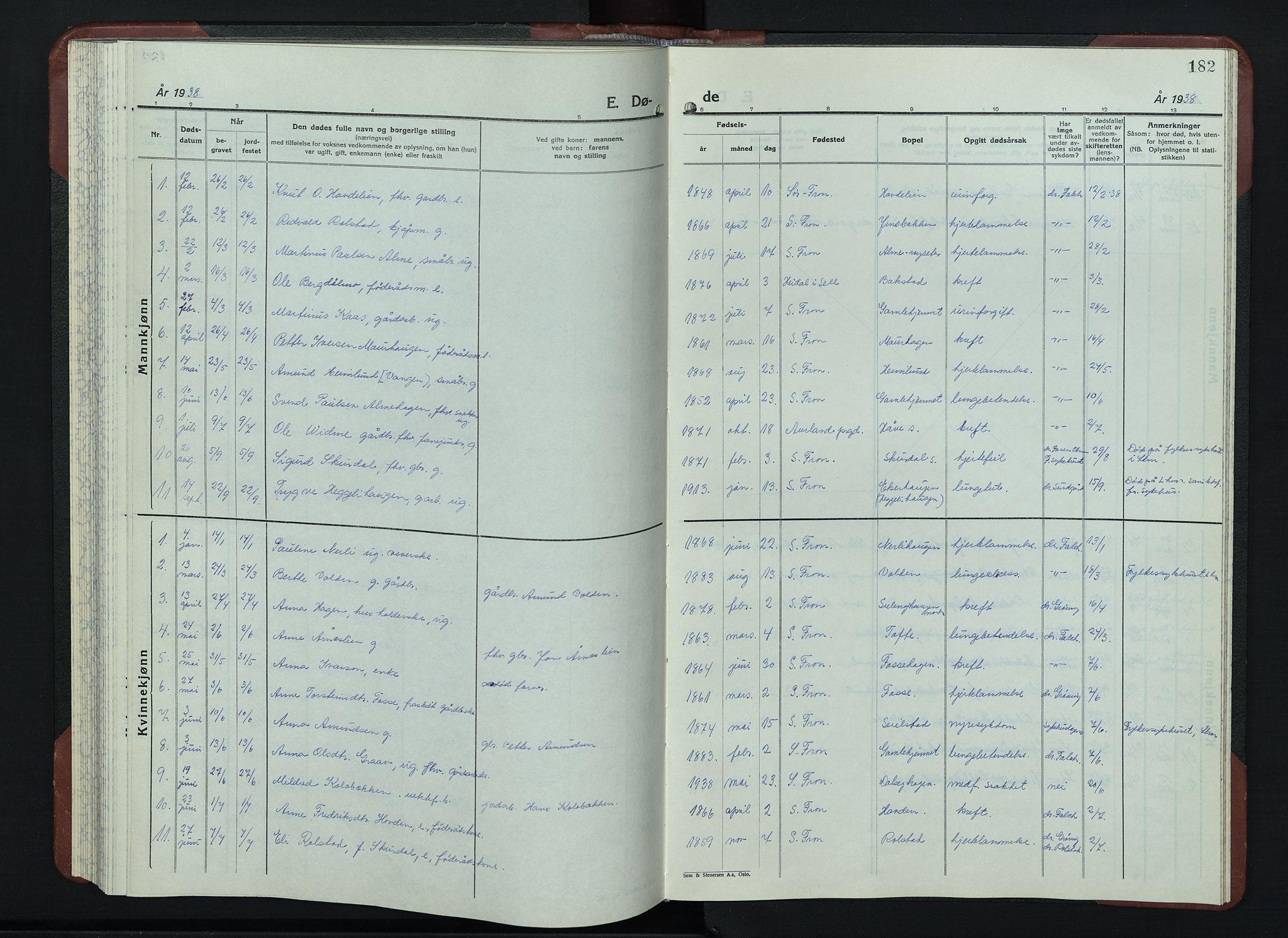 SAH, Sør-Fron prestekontor, H/Ha/Hab/L0006: Klokkerbok nr. 6, 1933-1948, s. 182