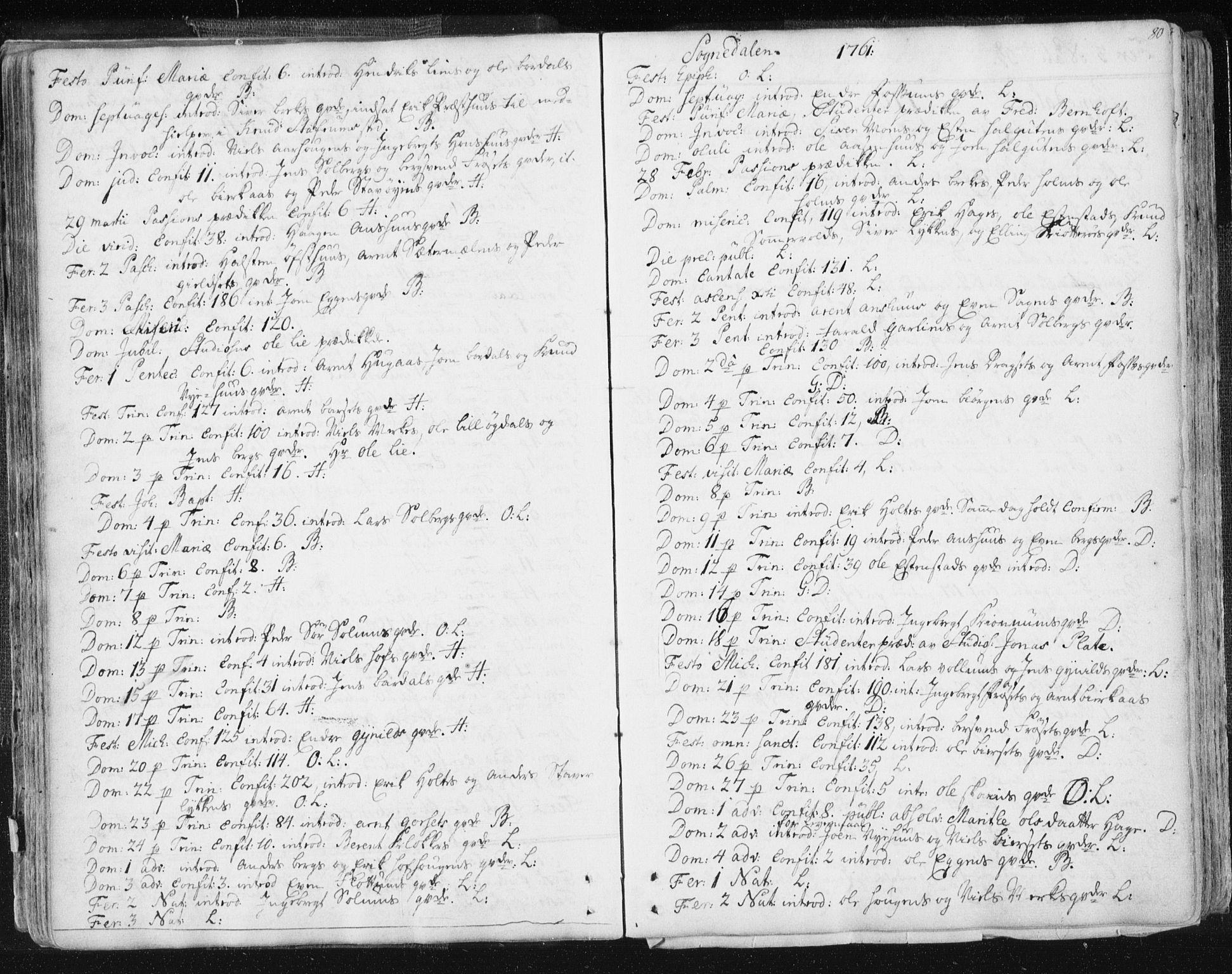 SAT, Ministerialprotokoller, klokkerbøker og fødselsregistre - Sør-Trøndelag, 687/L0991: Ministerialbok nr. 687A02, 1747-1790, s. 80