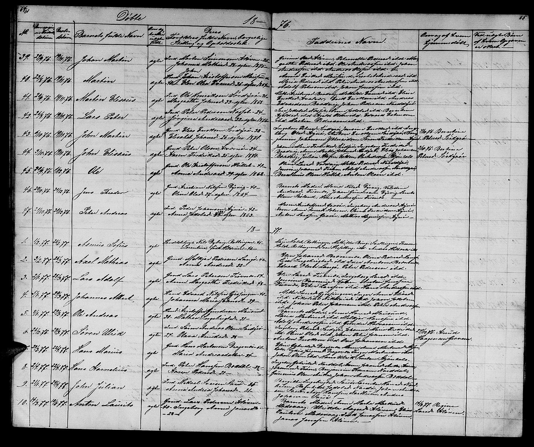 SAT, Ministerialprotokoller, klokkerbøker og fødselsregistre - Sør-Trøndelag, 640/L0583: Klokkerbok nr. 640C01, 1866-1877, s. 64-65