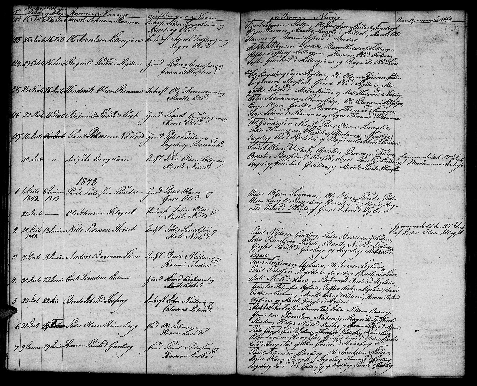 SAT, Ministerialprotokoller, klokkerbøker og fødselsregistre - Sør-Trøndelag, 695/L1154: Klokkerbok nr. 695C05, 1842-1858, s. 121